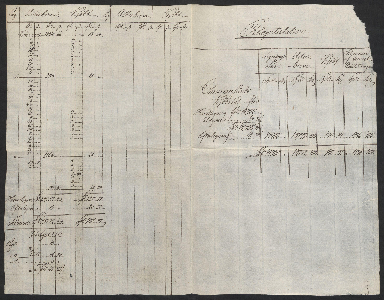 NOBA, Norges Bank/Sølvskatten 1816*, 1816-1820, s. 3