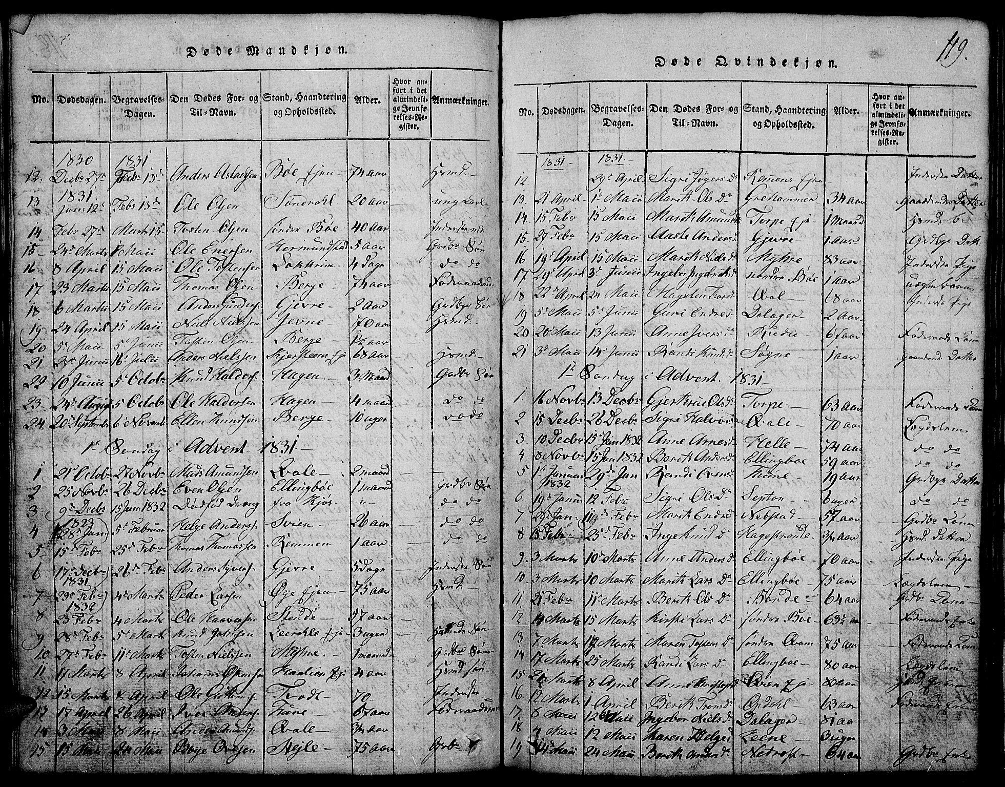 SAH, Vang prestekontor, Valdres, Klokkerbok nr. 2, 1814-1889, s. 119