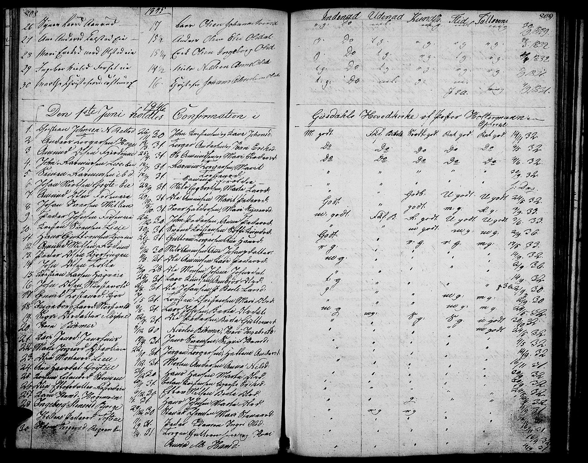 SAH, Gausdal prestekontor, Klokkerbok nr. 4, 1835-1870, s. 808-809
