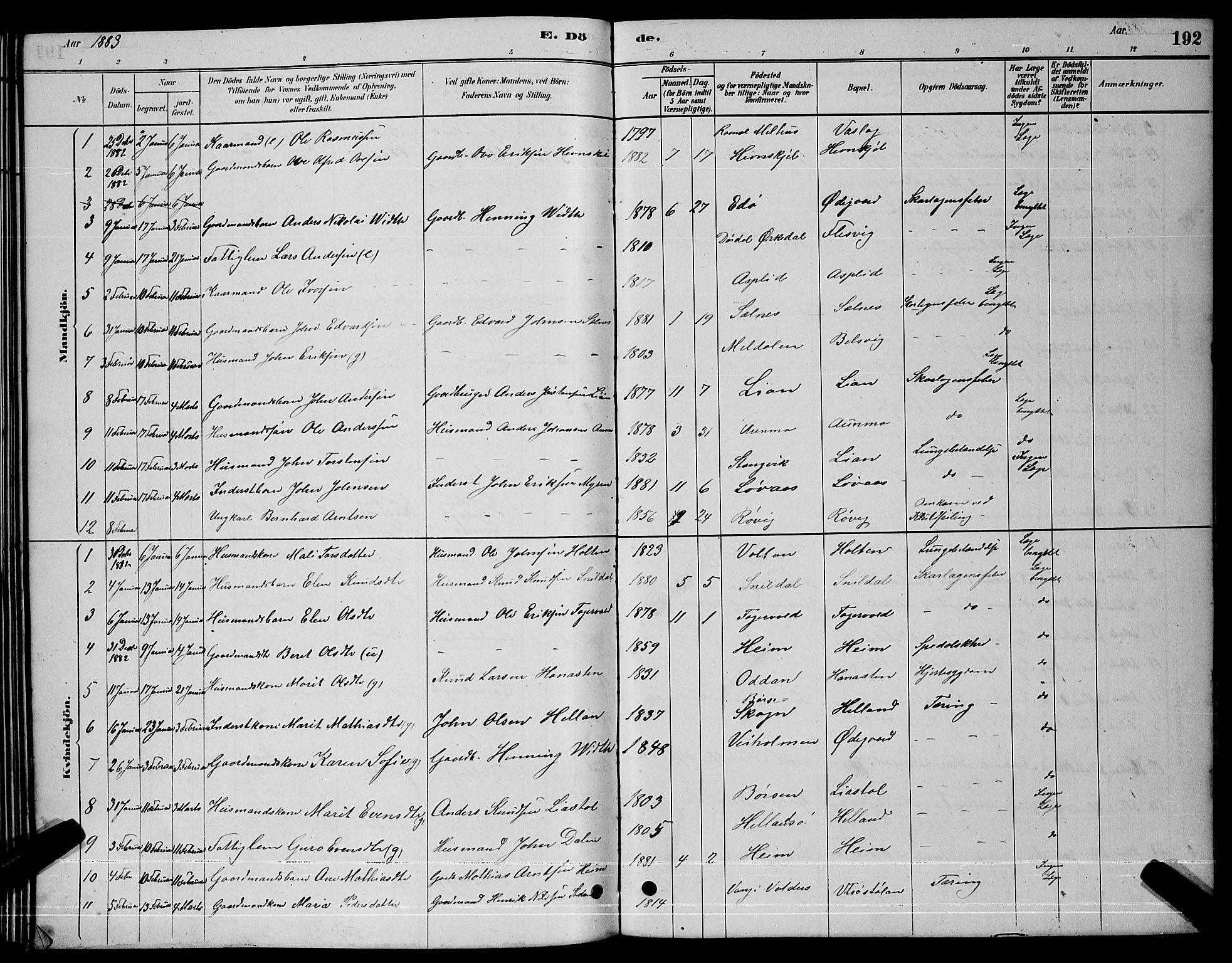 SAT, Ministerialprotokoller, klokkerbøker og fødselsregistre - Sør-Trøndelag, 630/L0504: Klokkerbok nr. 630C02, 1879-1898, s. 192