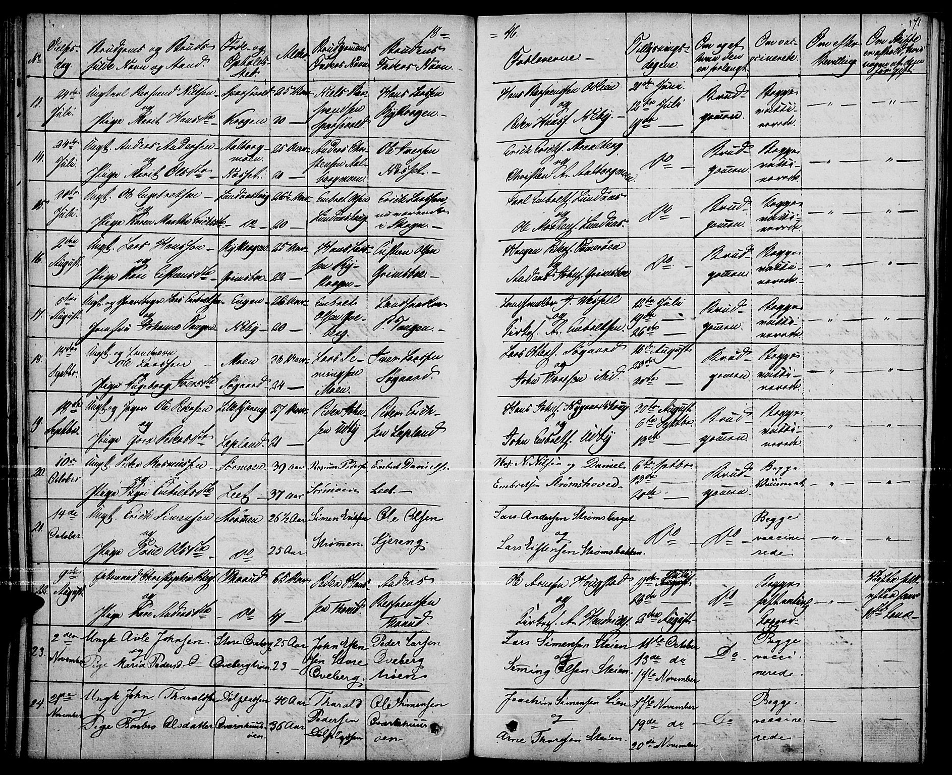 SAH, Tynset prestekontor, Ministerialbok nr. 19, 1829-1847, s. 171