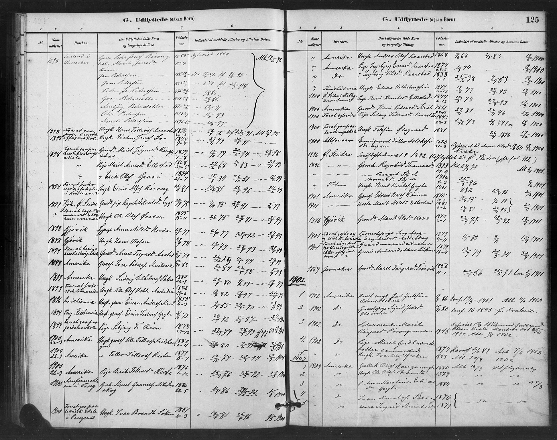 SAH, Vestre Slidre prestekontor, Klokkerbok nr. 6, 1881-1915, s. 125