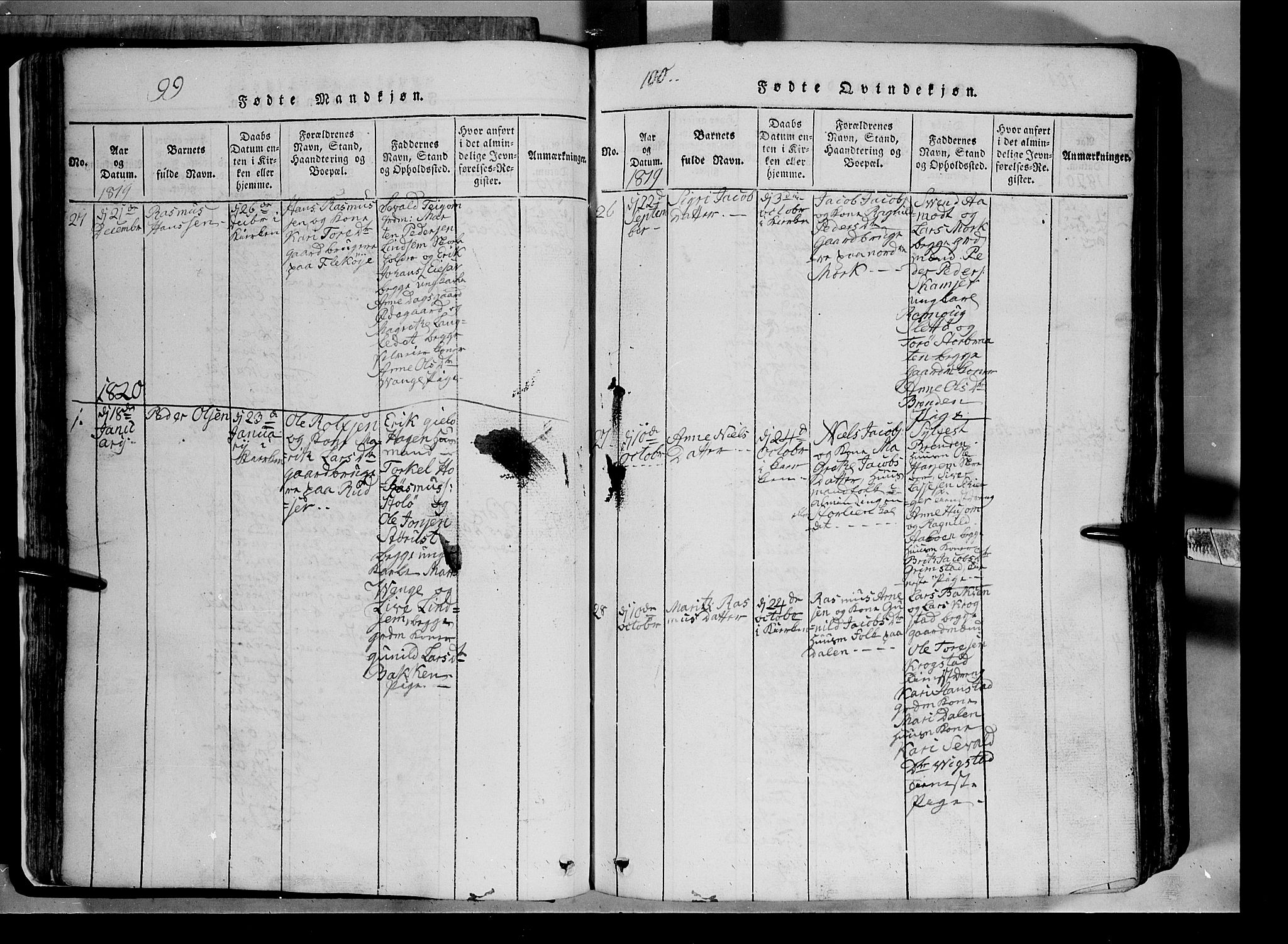 SAH, Lom prestekontor, L/L0003: Klokkerbok nr. 3, 1815-1844, s. 99-100