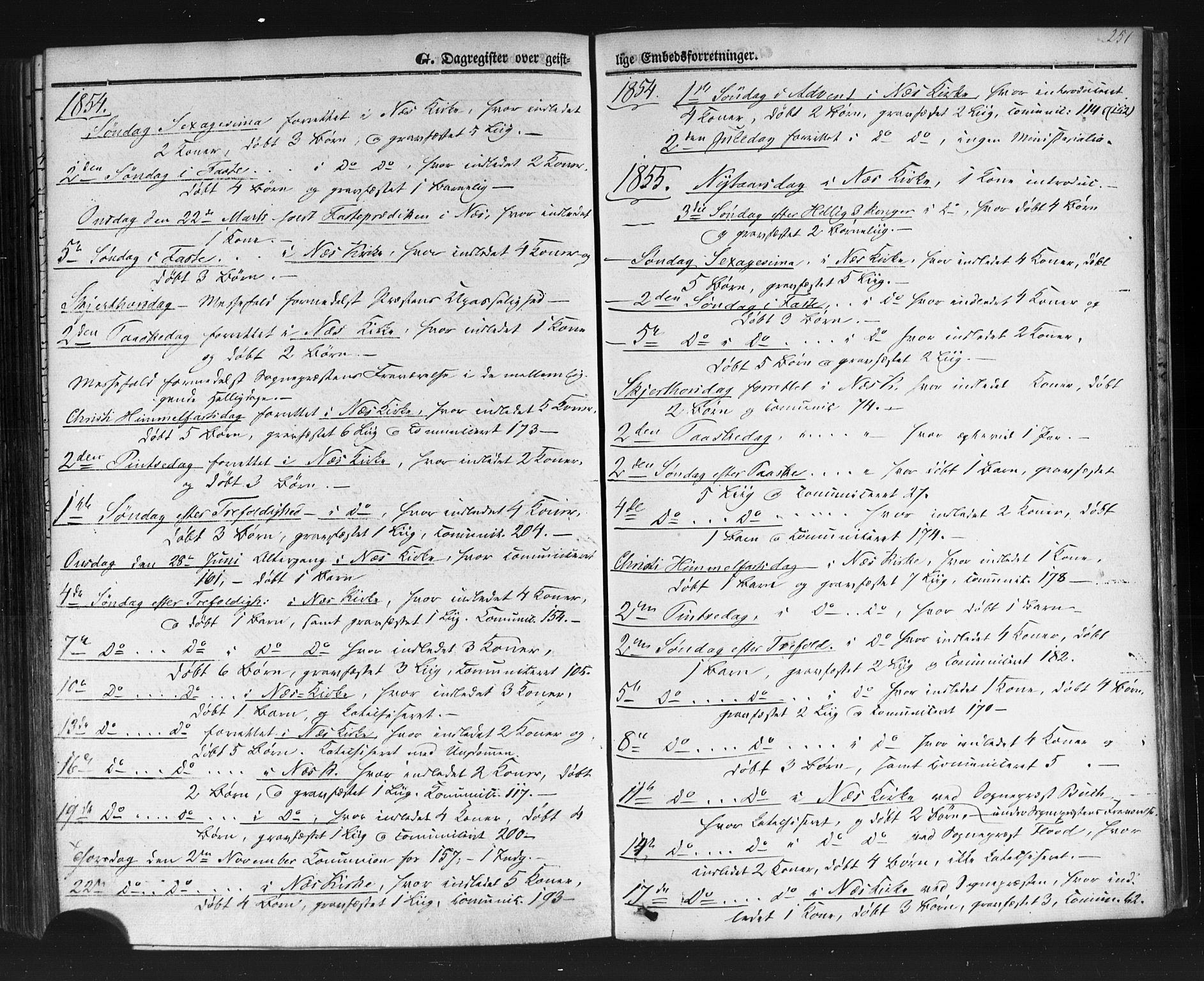 SAKO, Sauherad kirkebøker, F/Fb/L0001: Ministerialbok nr. II 1, 1851-1877, s. 251