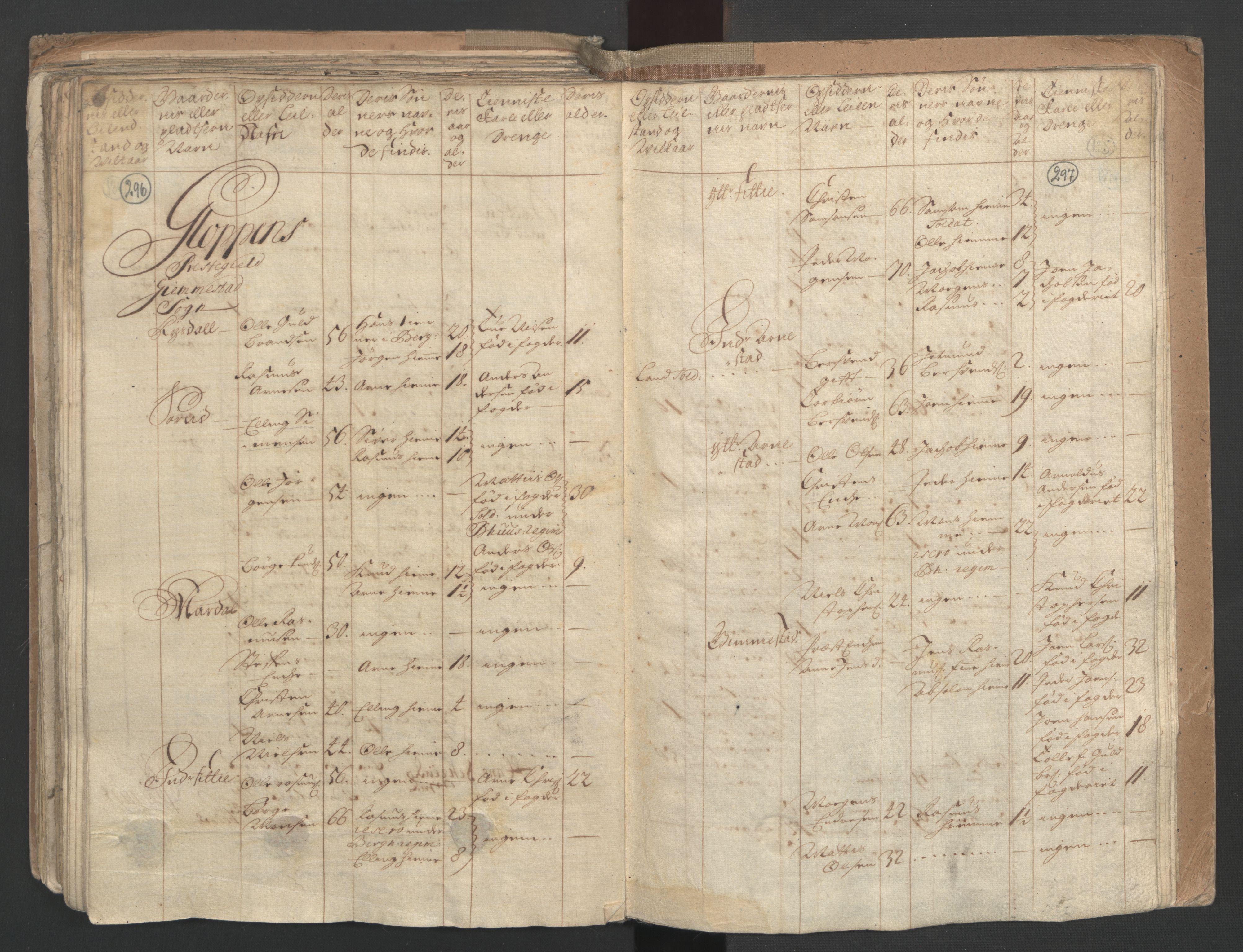 RA, Manntallet 1701, nr. 9: Sunnfjord fogderi, Nordfjord fogderi og Svanø birk, 1701, s. 296-297