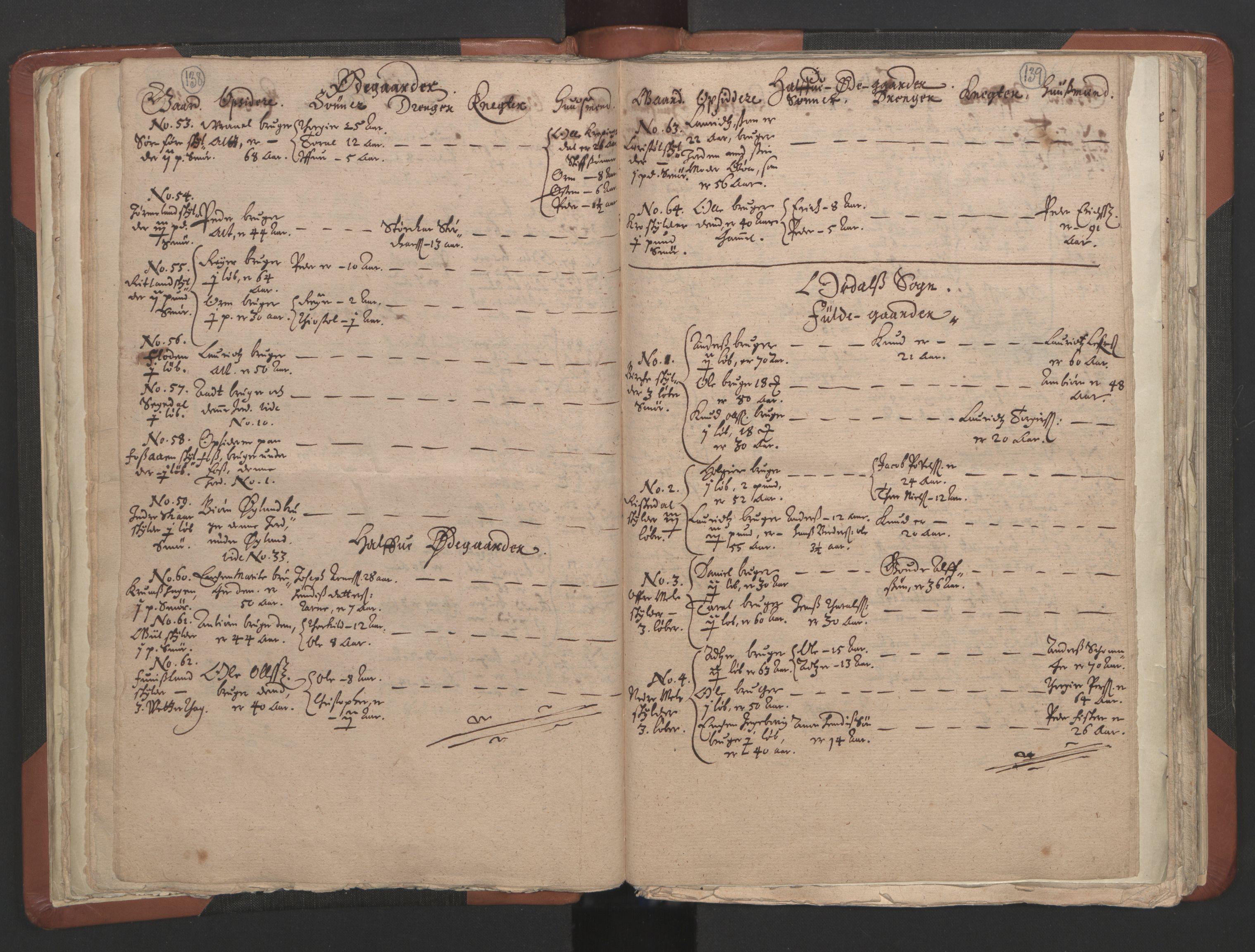 RA, Sogneprestenes manntall 1664-1666, nr. 19: Ryfylke prosti, 1664-1666, s. 138-139