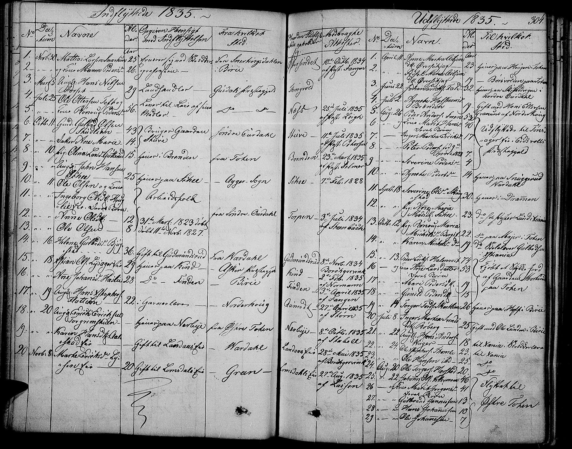 SAH, Land prestekontor, Ministerialbok nr. 8, 1830-1846, s. 304