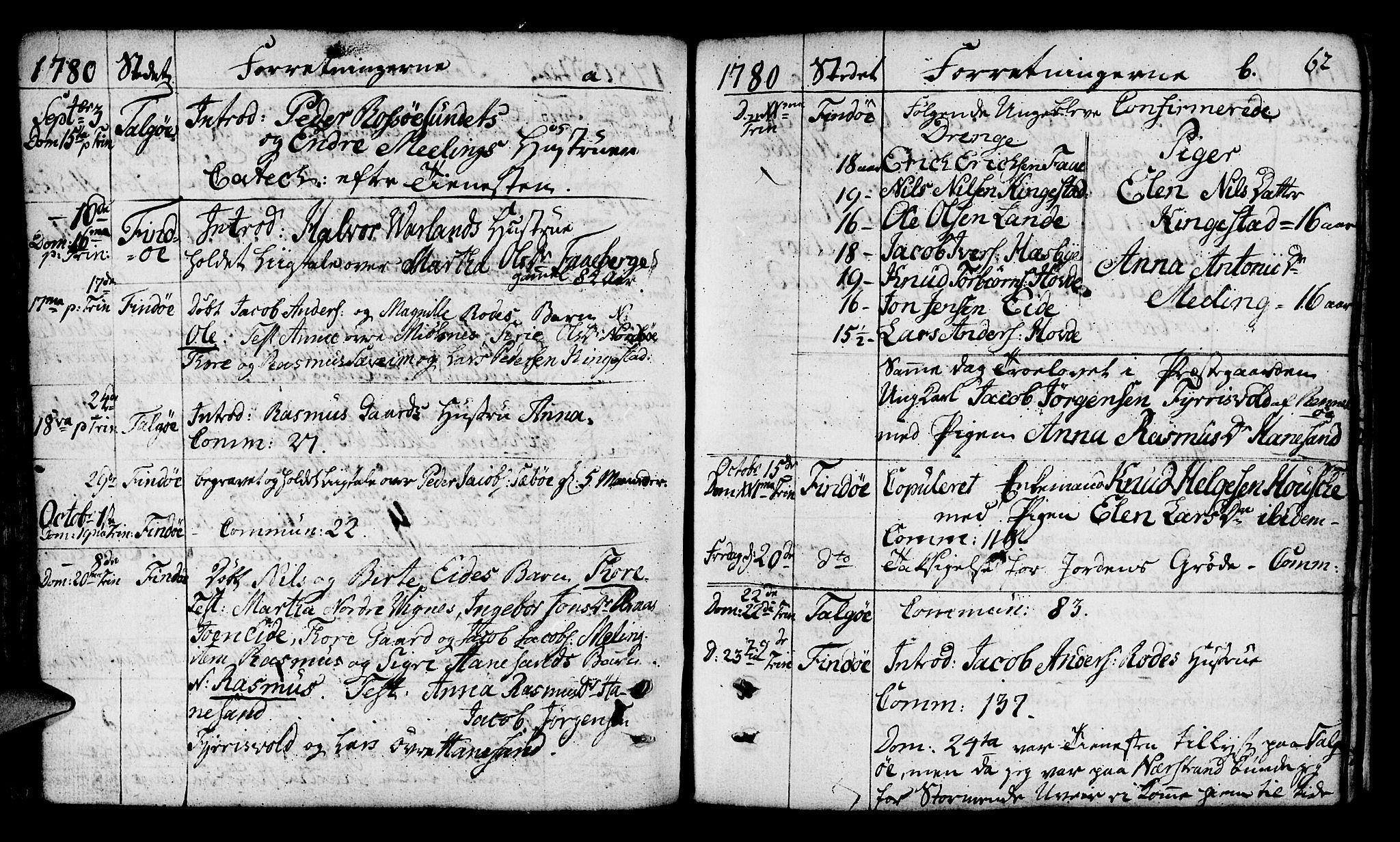 SAST, Finnøy sokneprestkontor, H/Ha/Haa/L0005: Ministerialbok nr. A 5, 1773-1816, s. 62
