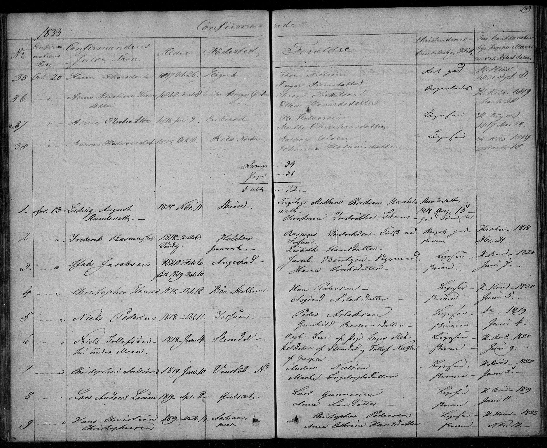 SAKO, Gjerpen kirkebøker, F/Fa/L0006: Ministerialbok nr. 6, 1829-1834, s. 169