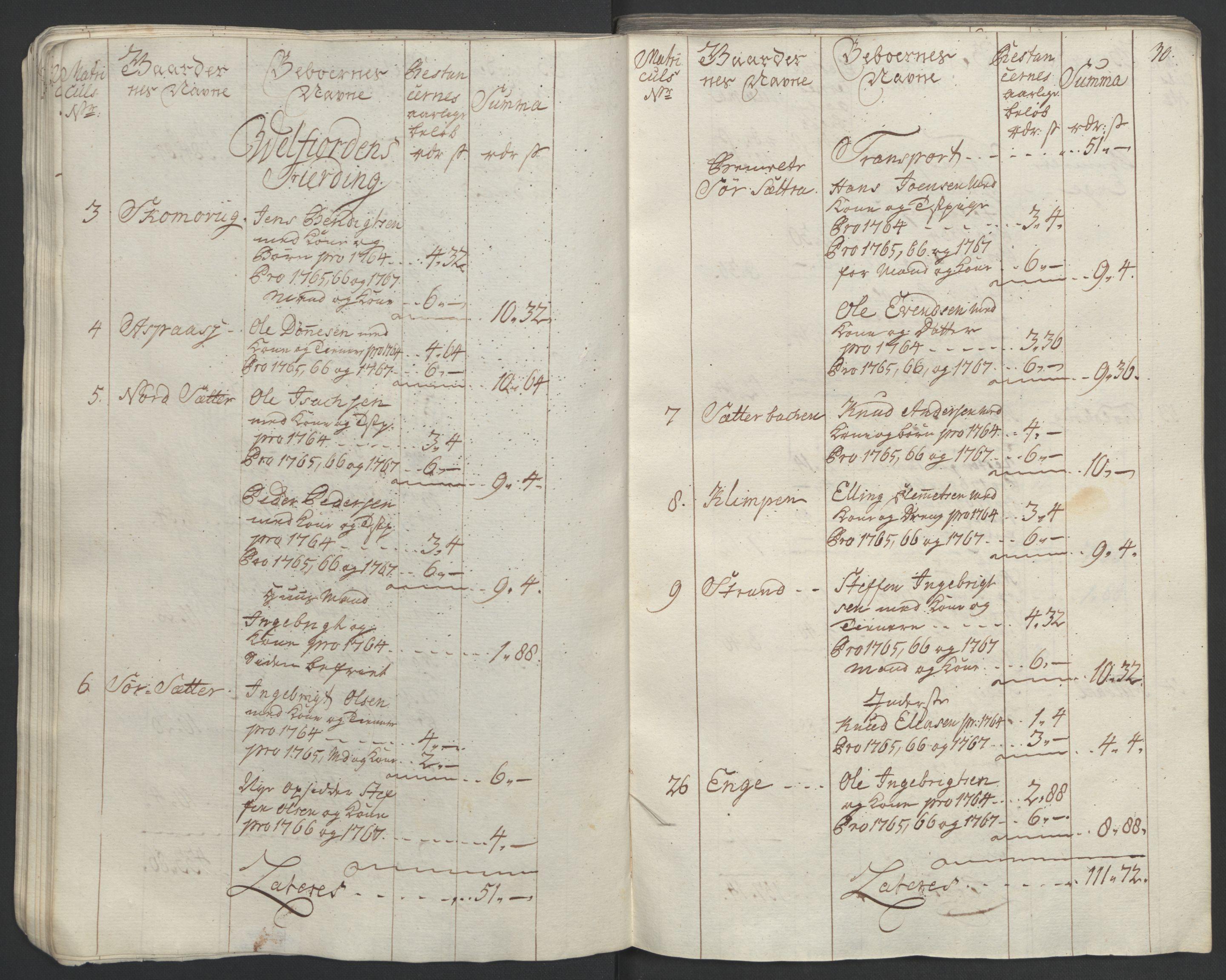RA, Rentekammeret inntil 1814, Realistisk ordnet avdeling, Ol/L0023: [Gg 10]: Ekstraskatten, 23.09.1762. Helgeland (restanseregister), 1767-1772, s. 32