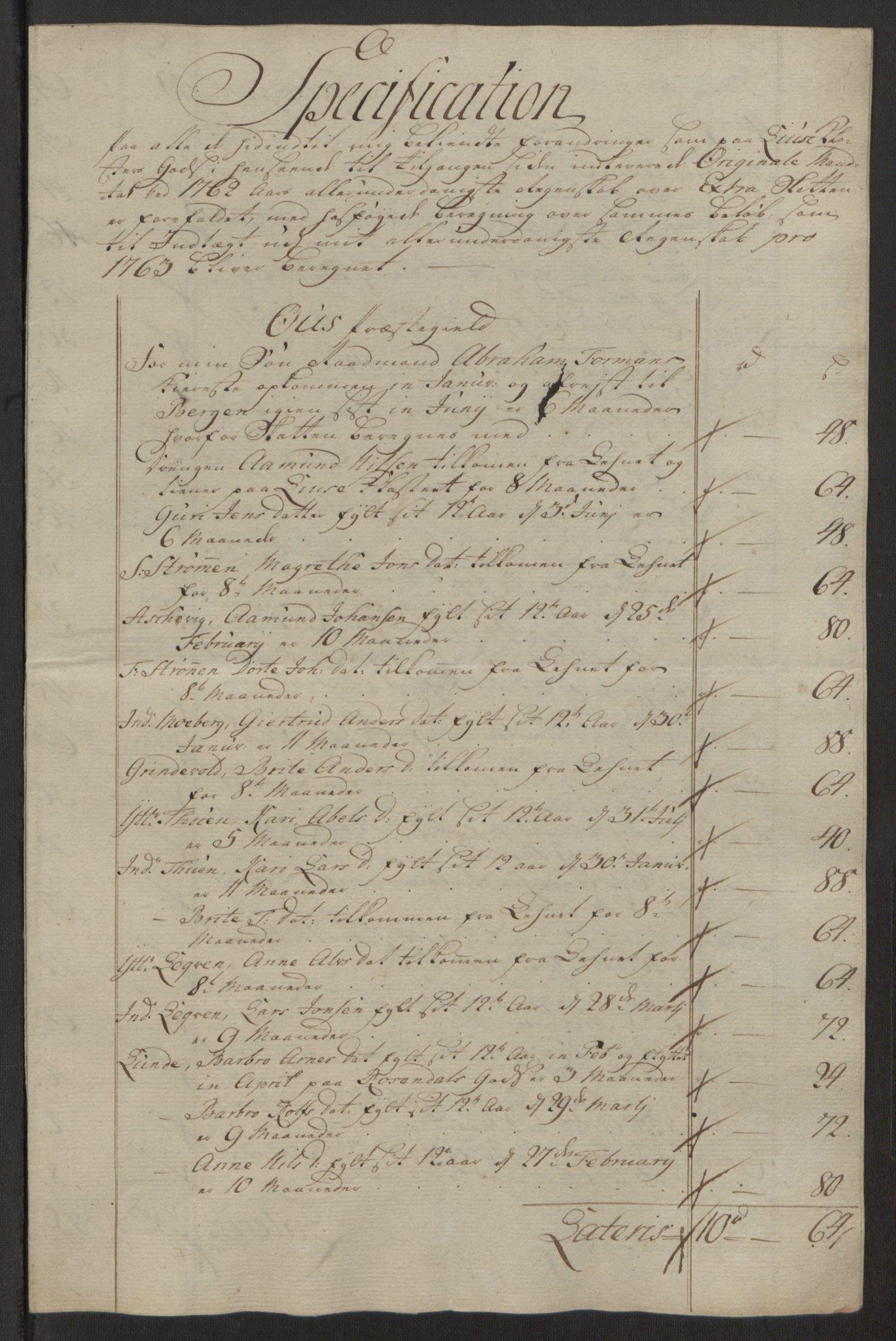 RA, Rentekammeret inntil 1814, Reviderte regnskaper, Fogderegnskap, R50/L3180: Ekstraskatten Lyse kloster, 1762-1783, s. 60