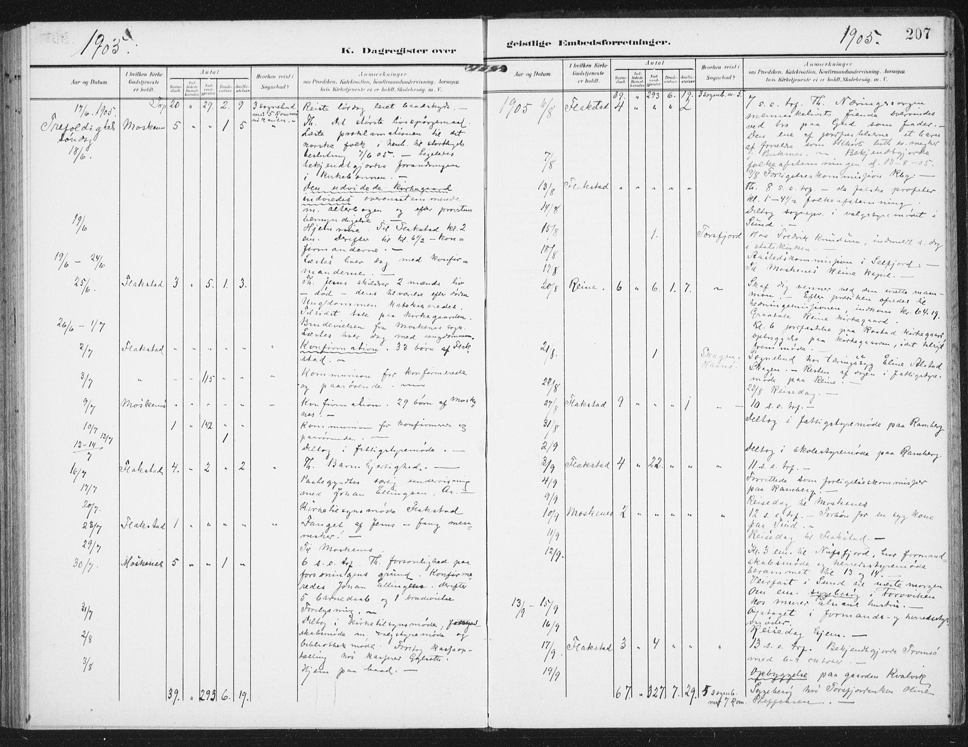SAT, Ministerialprotokoller, klokkerbøker og fødselsregistre - Nordland, 885/L1206: Ministerialbok nr. 885A07, 1905-1915, s. 207