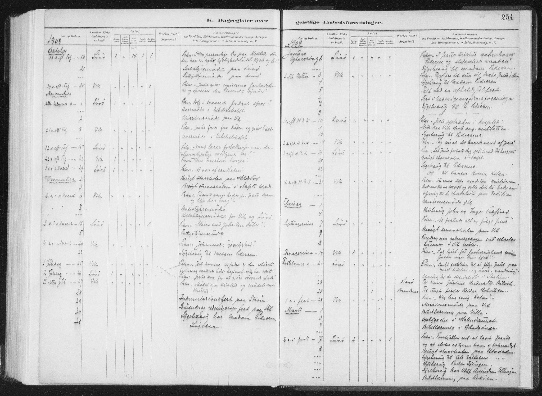 SAT, Ministerialprotokoller, klokkerbøker og fødselsregistre - Nord-Trøndelag, 771/L0597: Ministerialbok nr. 771A04, 1885-1910, s. 254