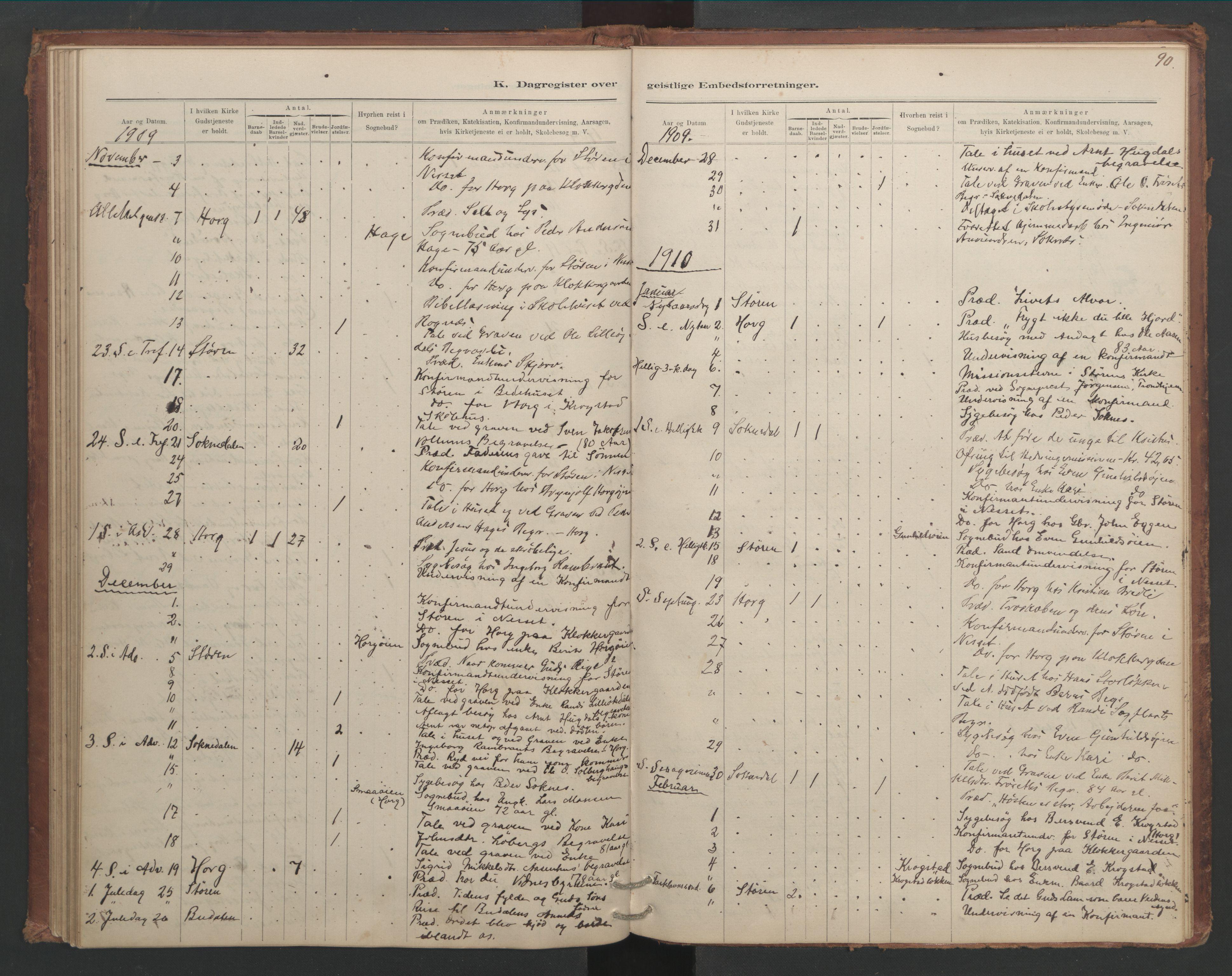 SAT, Ministerialprotokoller, klokkerbøker og fødselsregistre - Sør-Trøndelag, 687/L1012: Dagregister nr. 687B01, 1887-1914, s. 90
