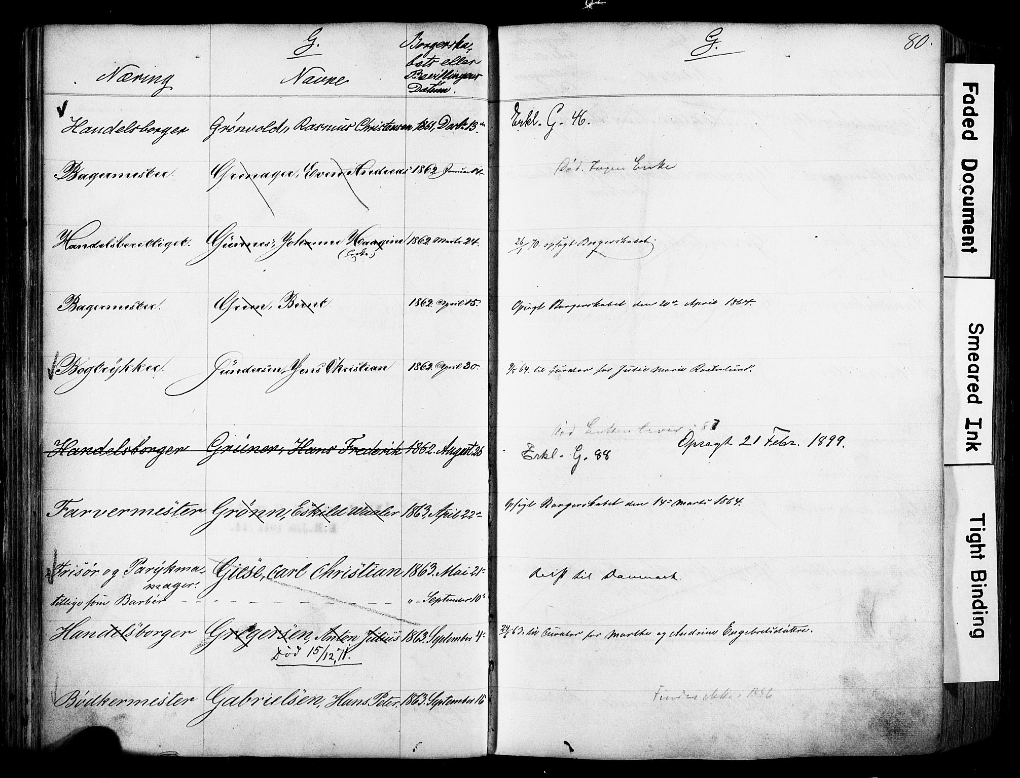 SAO, Kristiania magistrat, F/Fb/L0004: Borgerrulle, 1860-1879, s. 82