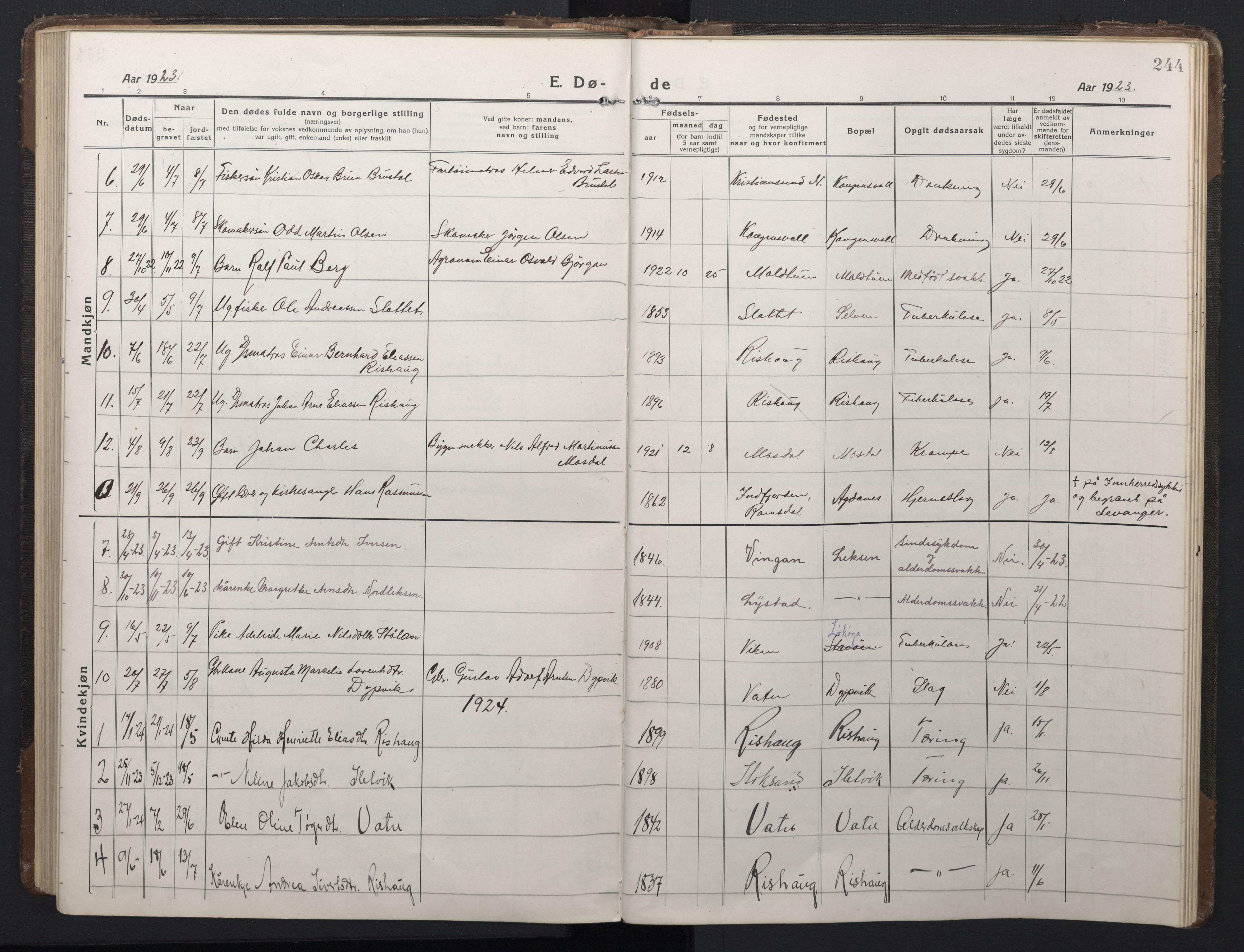SAT, Ministerialprotokoller, klokkerbøker og fødselsregistre - Sør-Trøndelag, 662/L0758: Klokkerbok nr. 662C03, 1918-1948, s. 244