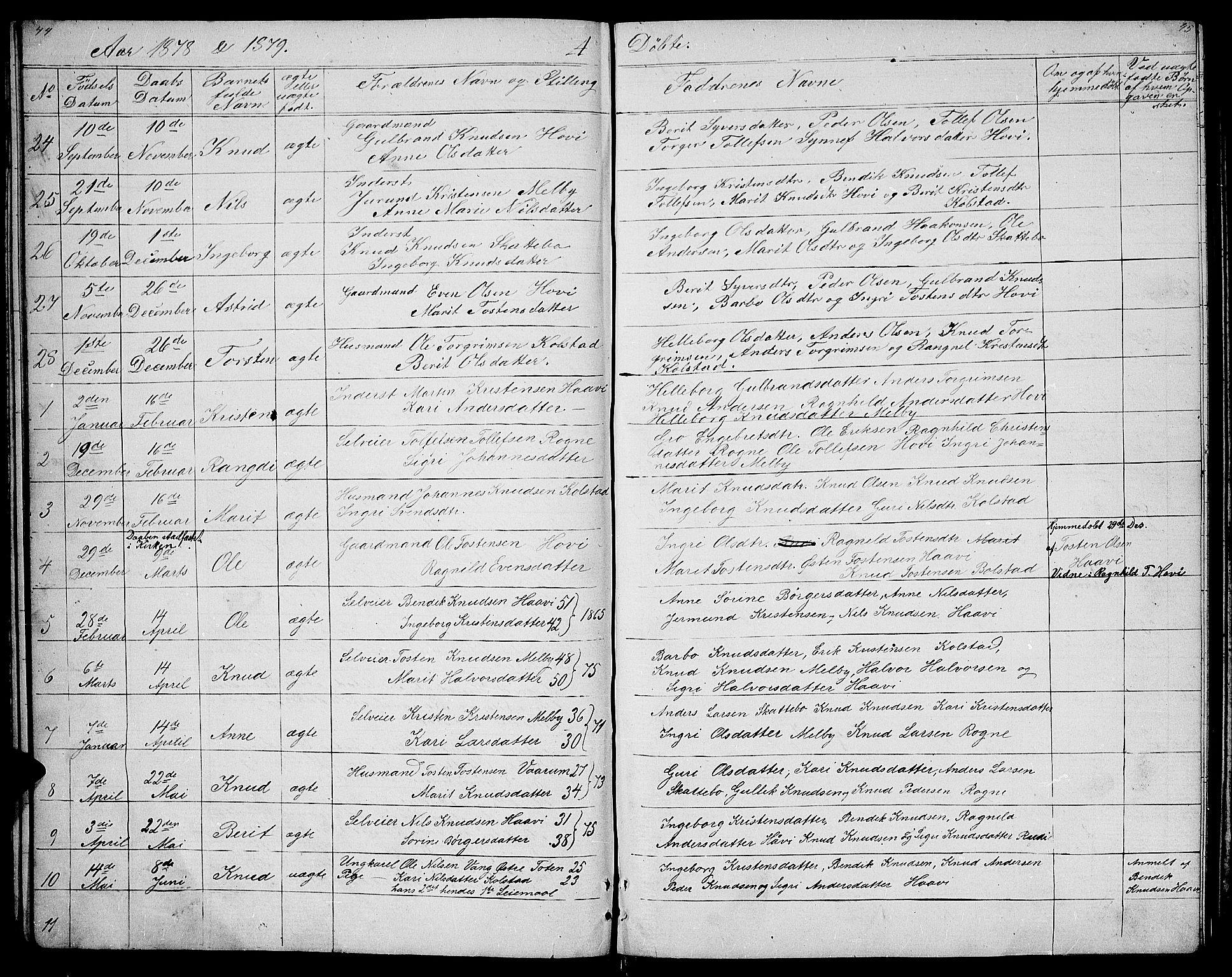 SAH, Øystre Slidre prestekontor, Klokkerbok nr. 3, 1866-1886, s. 44-45