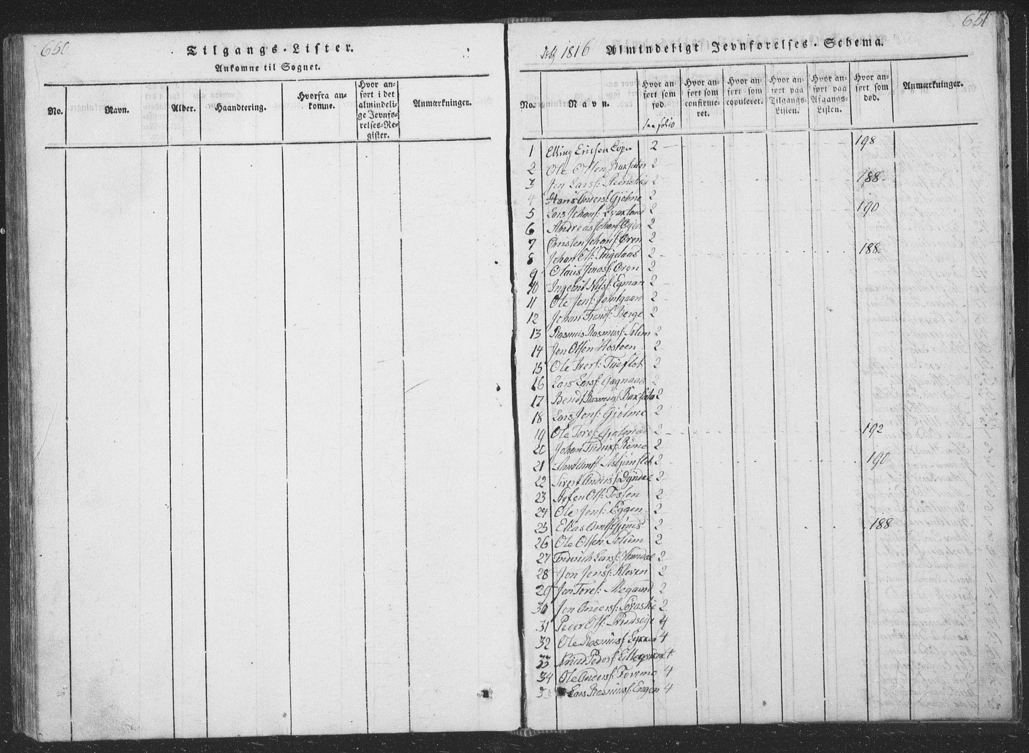 SAT, Ministerialprotokoller, klokkerbøker og fødselsregistre - Sør-Trøndelag, 668/L0816: Klokkerbok nr. 668C05, 1816-1893, s. 650-651