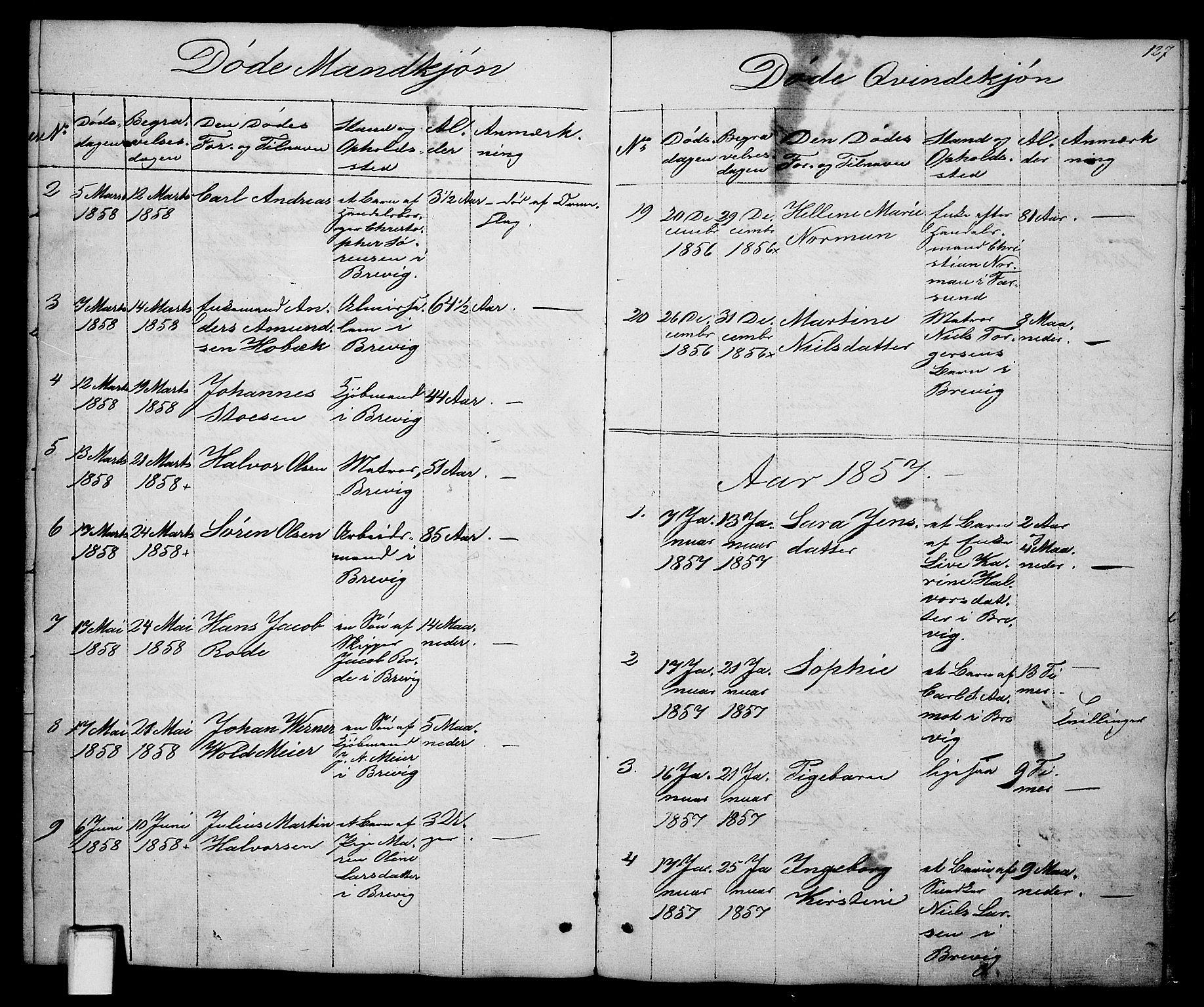 SAKO, Brevik kirkebøker, G/Ga/L0002: Klokkerbok nr. 2, 1846-1865, s. 127