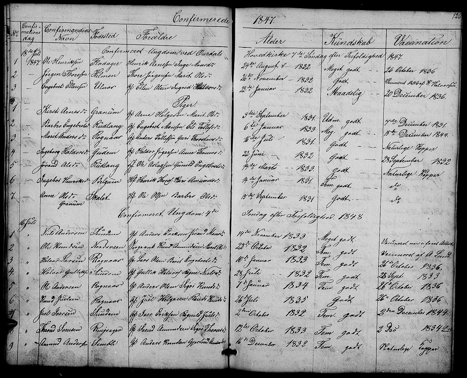 SAH, Nord-Aurdal prestekontor, Klokkerbok nr. 4, 1842-1882, s. 126