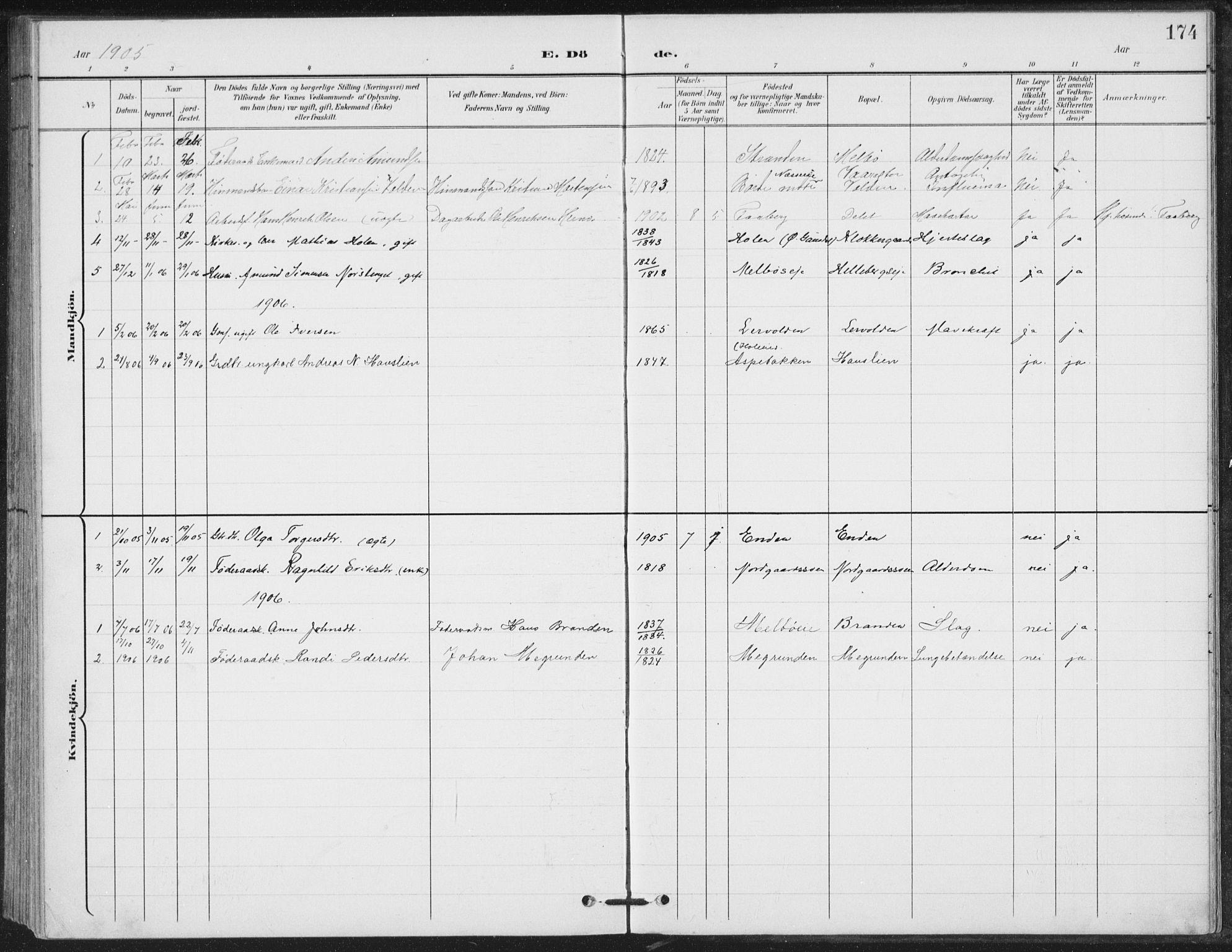 SAH, Vestre Gausdal prestekontor, Klokkerbok nr. 4, 1898-1939, s. 174