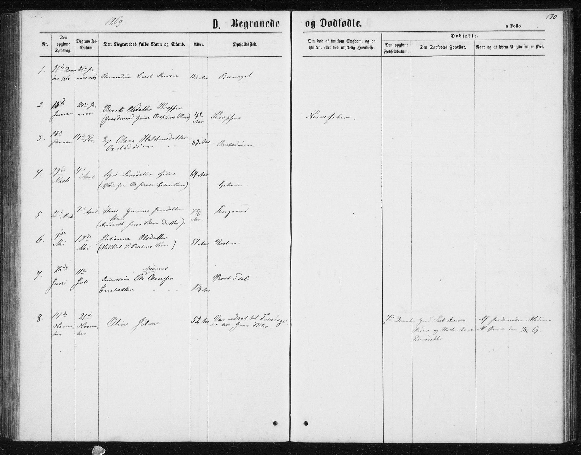 SAT, Ministerialprotokoller, klokkerbøker og fødselsregistre - Sør-Trøndelag, 621/L0459: Klokkerbok nr. 621C02, 1866-1895, s. 130