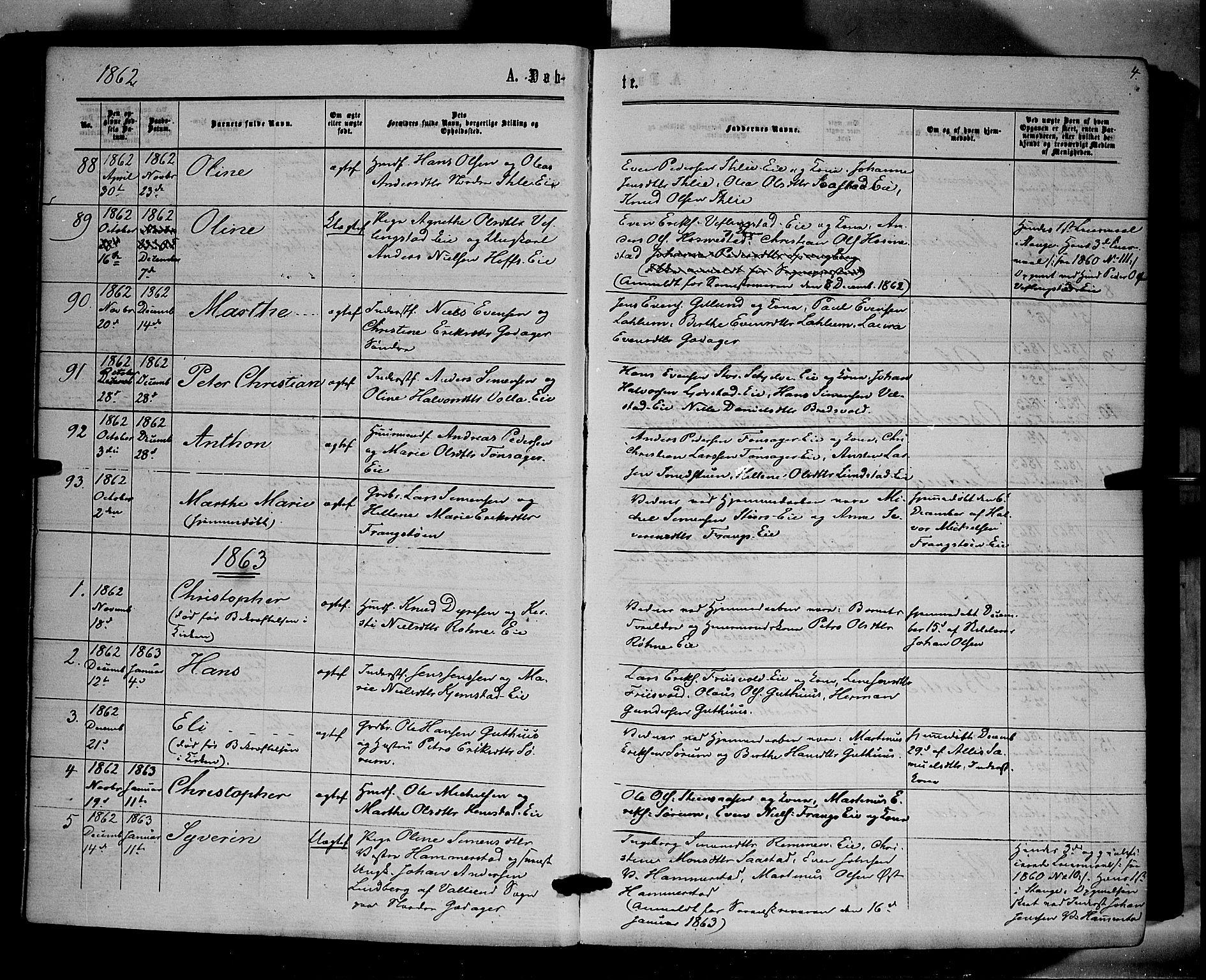 SAH, Stange prestekontor, K/L0013: Ministerialbok nr. 13, 1862-1879, s. 4