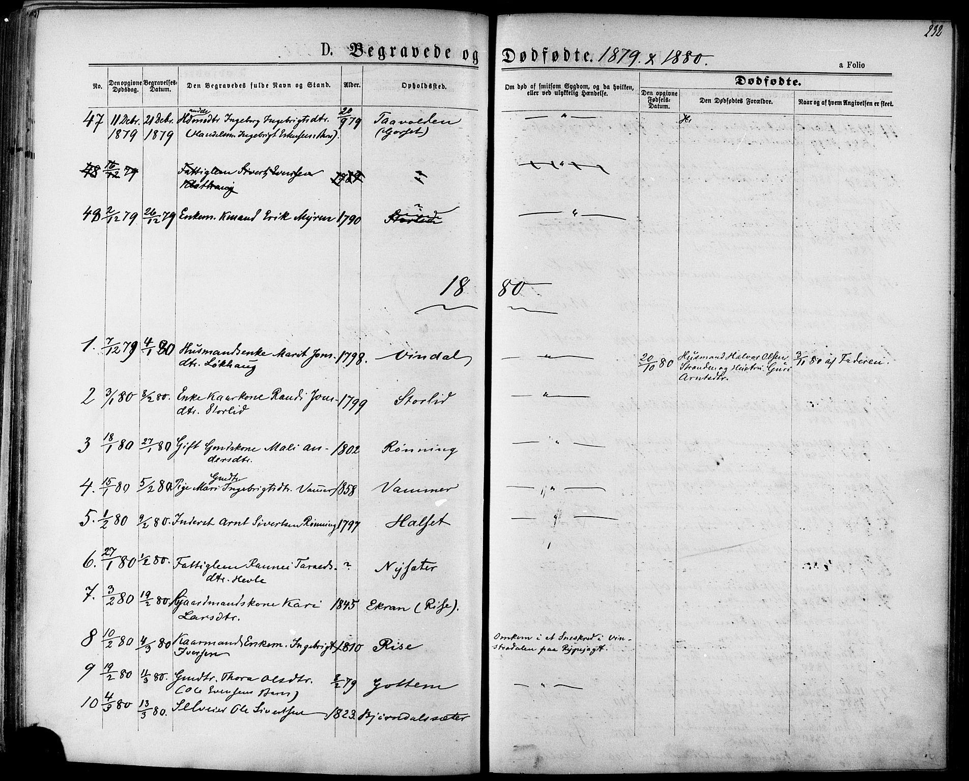SAT, Ministerialprotokoller, klokkerbøker og fødselsregistre - Sør-Trøndelag, 678/L0900: Ministerialbok nr. 678A09, 1872-1881, s. 232