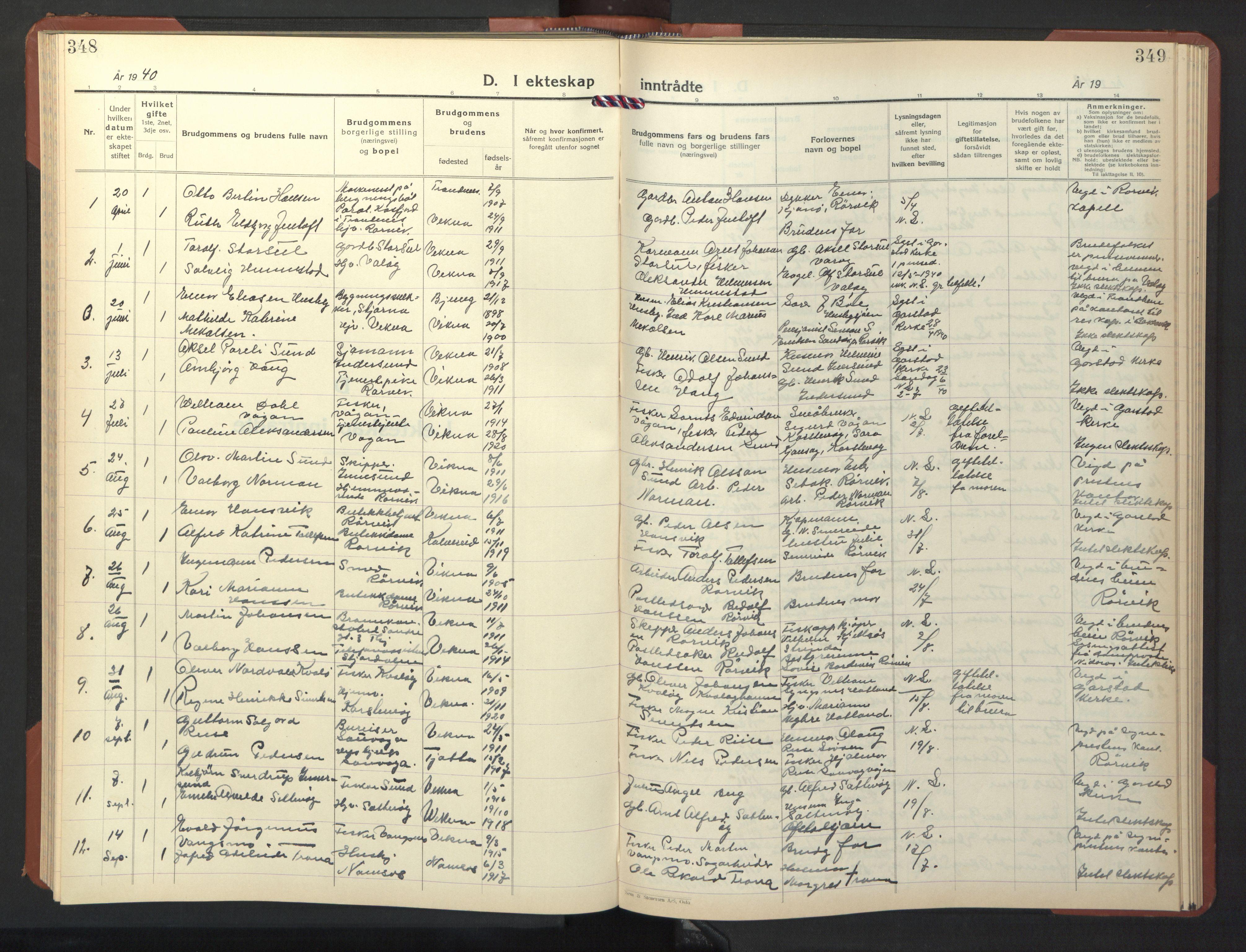 SAT, Ministerialprotokoller, klokkerbøker og fødselsregistre - Nord-Trøndelag, 786/L0689: Klokkerbok nr. 786C01, 1940-1948, s. 348-349