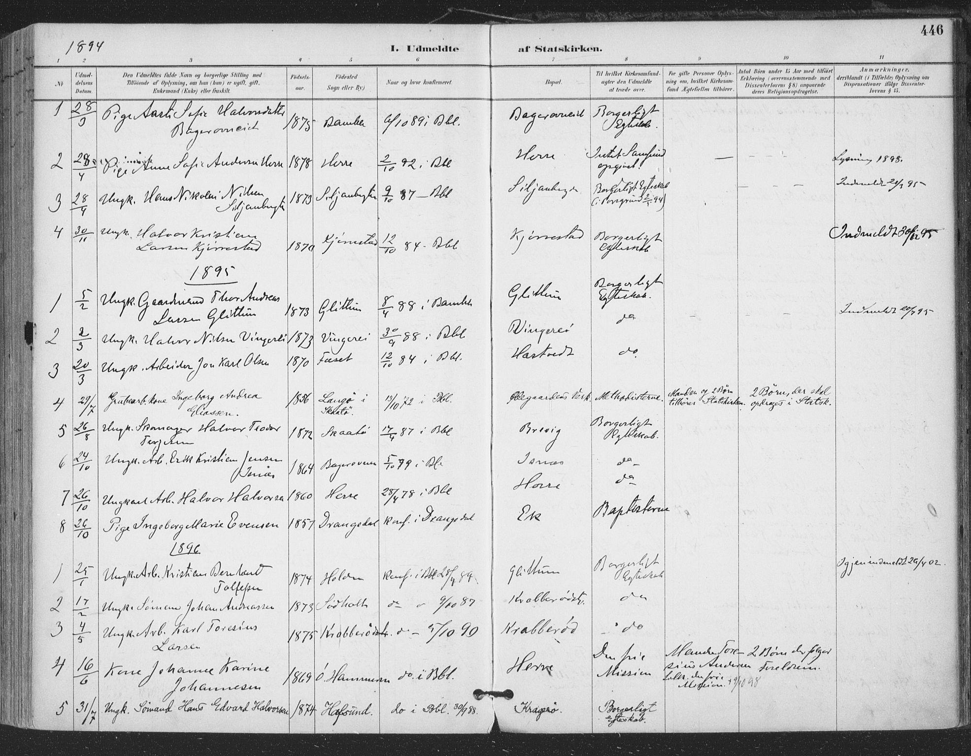 SAKO, Bamble kirkebøker, F/Fa/L0008: Ministerialbok nr. I 8, 1888-1900, s. 446