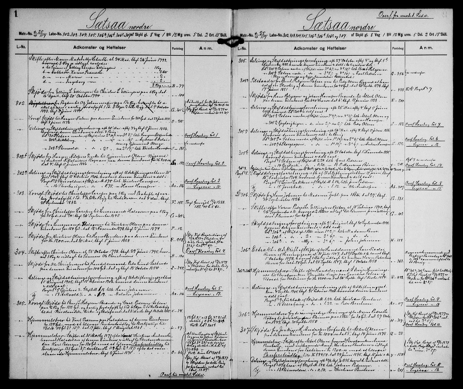 SAT, Salten sorenskriveri, 2/2A/L0030: Panteregister nr. 30, s. 1