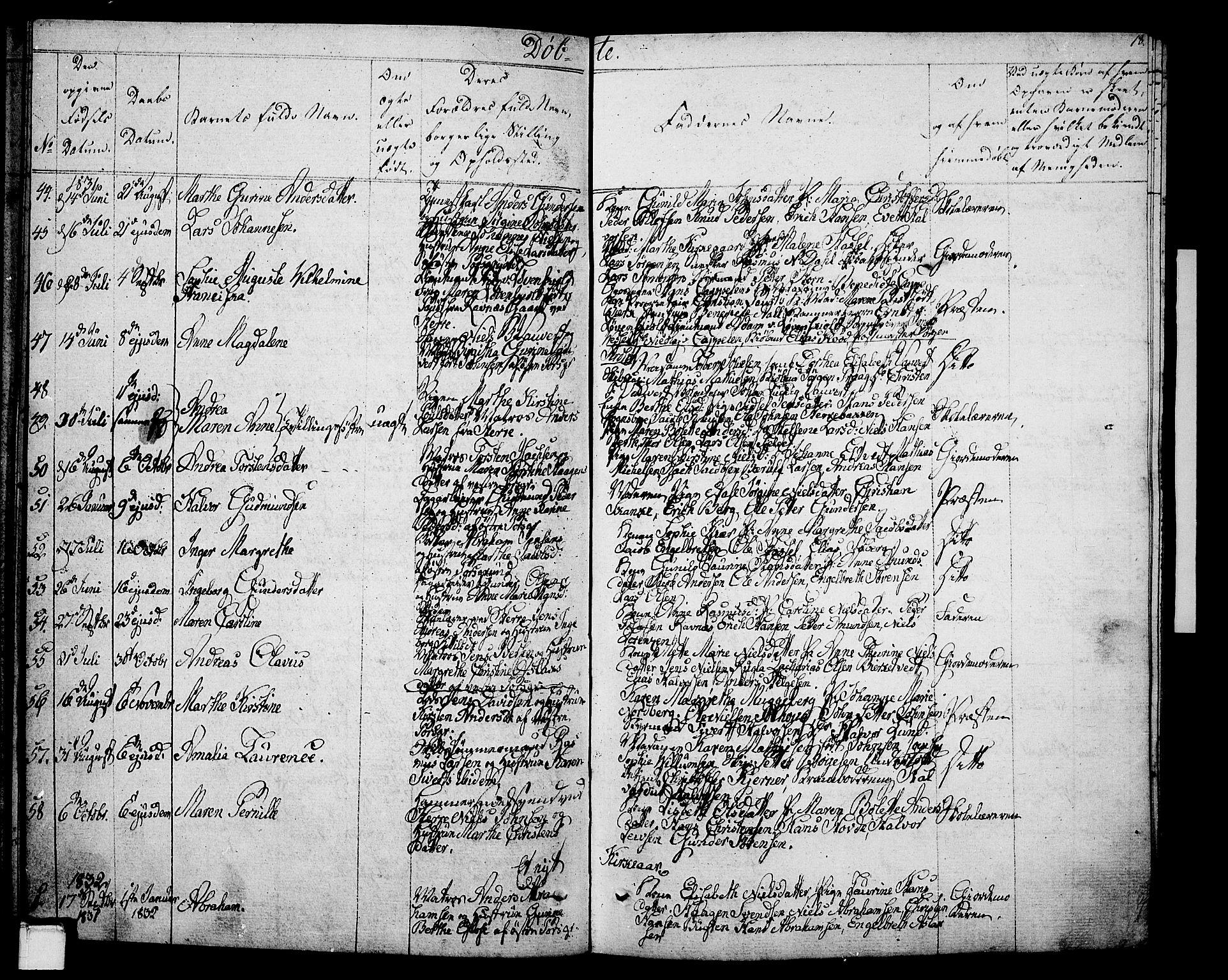 SAKO, Porsgrunn kirkebøker , F/Fa/L0005: Ministerialbok nr. 5, 1828-1840, s. 18