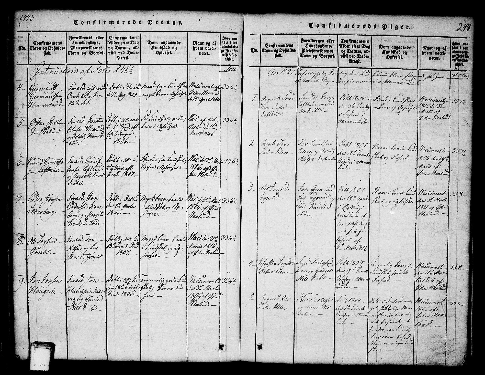 SAKO, Tinn kirkebøker, G/Ga/L0001: Klokkerbok nr. I 1, 1815-1850, s. 248