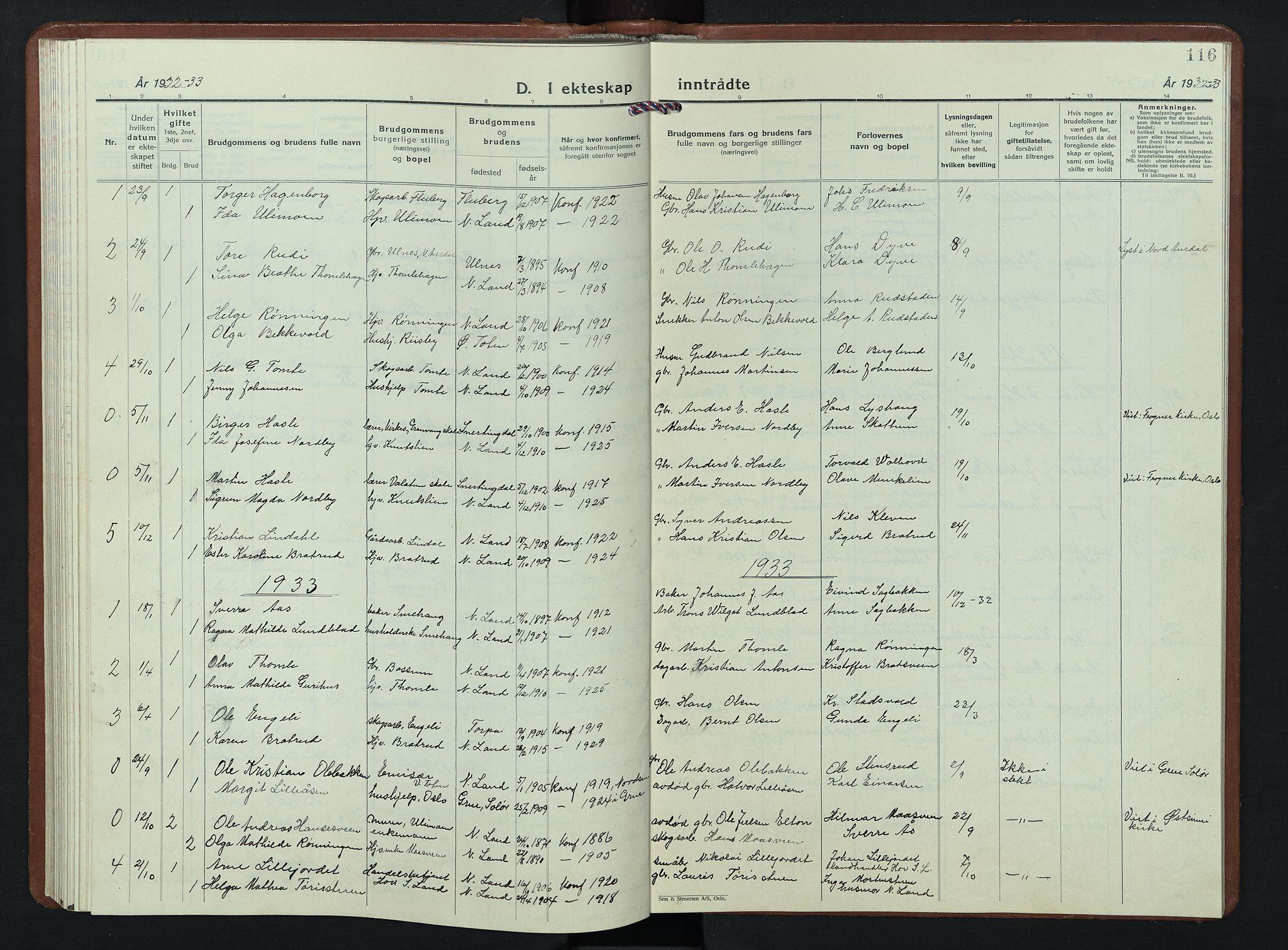 SAH, Nordre Land prestekontor, Klokkerbok nr. 7, 1930-1953, s. 116