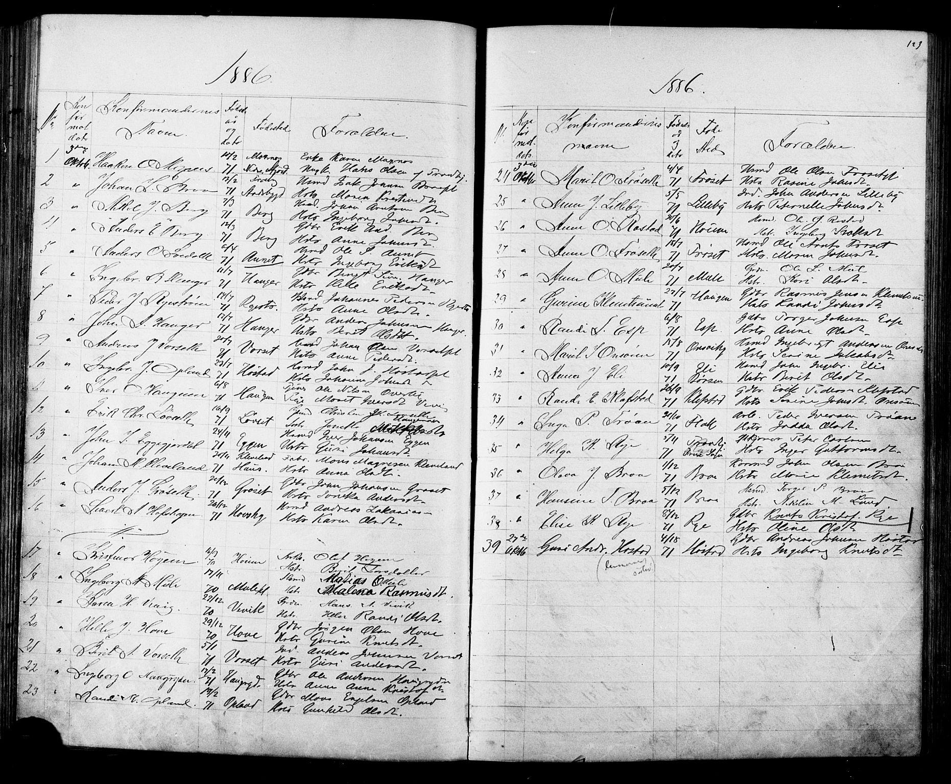 SAT, Ministerialprotokoller, klokkerbøker og fødselsregistre - Sør-Trøndelag, 612/L0387: Klokkerbok nr. 612C03, 1874-1908, s. 123