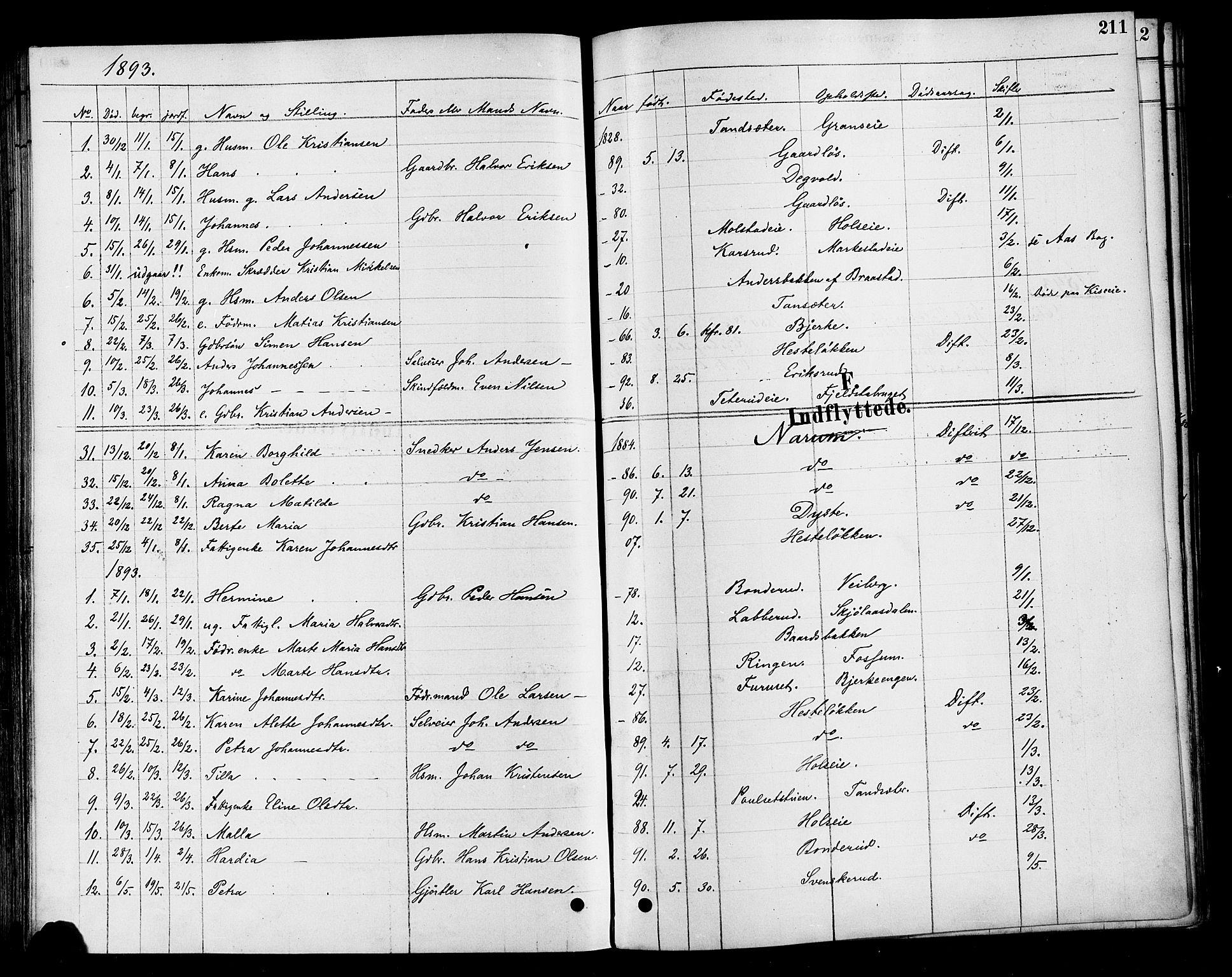 SAH, Vestre Toten prestekontor, Ministerialbok nr. 10, 1878-1894, s. 211