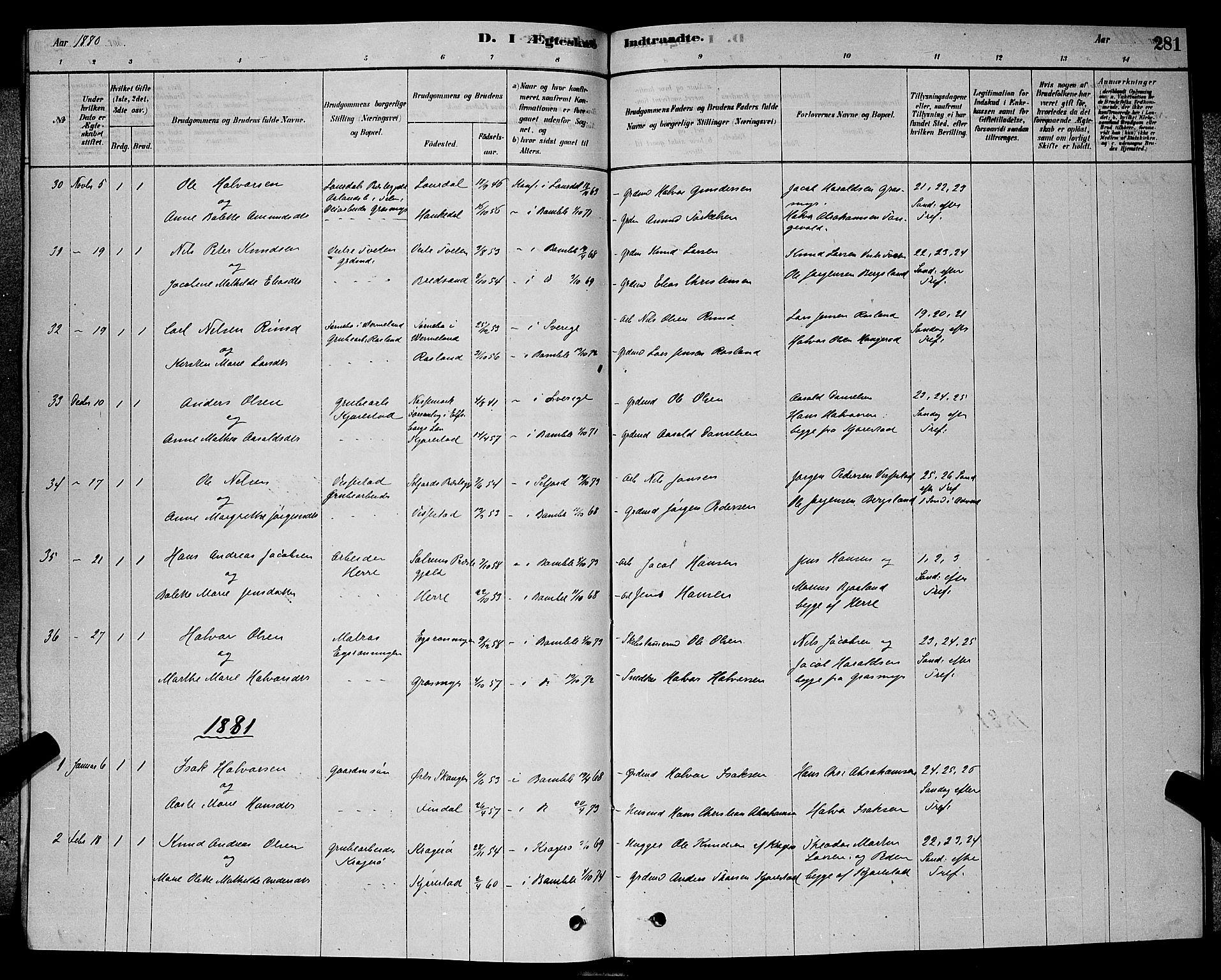 SAKO, Bamble kirkebøker, G/Ga/L0008: Klokkerbok nr. I 8, 1878-1888, s. 281