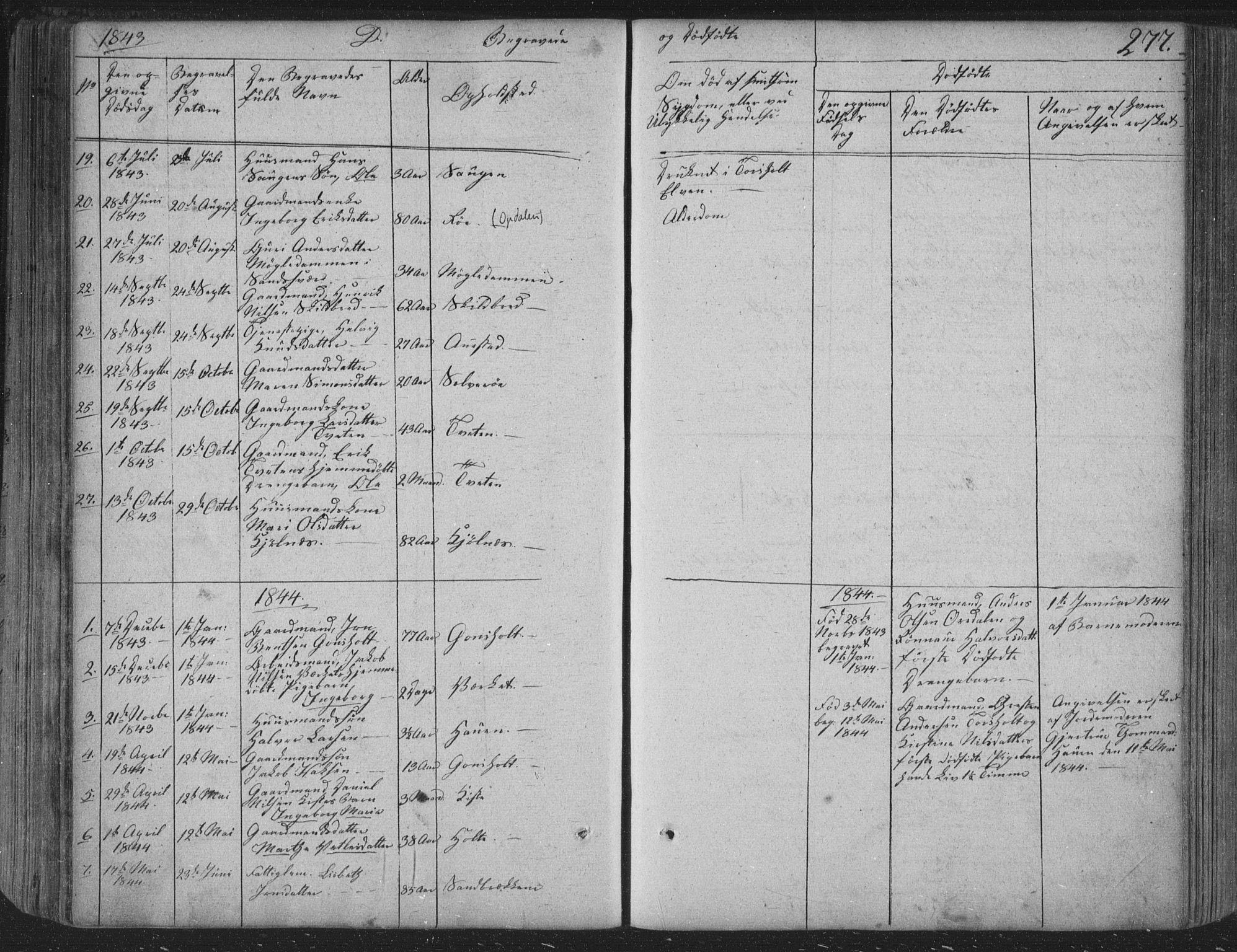 SAKO, Siljan kirkebøker, F/Fa/L0001: Ministerialbok nr. 1, 1831-1870, s. 277