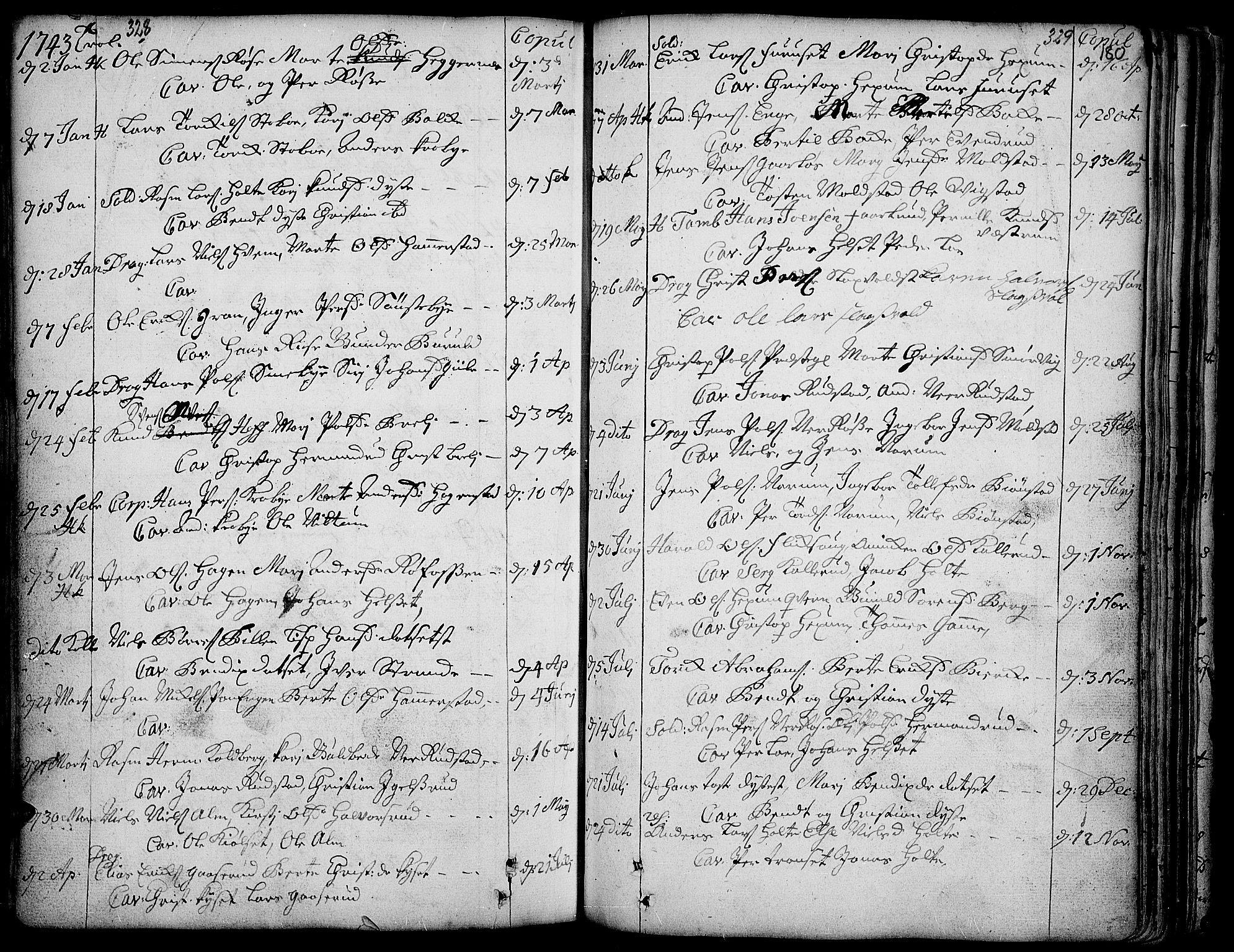 SAH, Toten prestekontor, Ministerialbok nr. 3, 1734-1751, s. 328-329