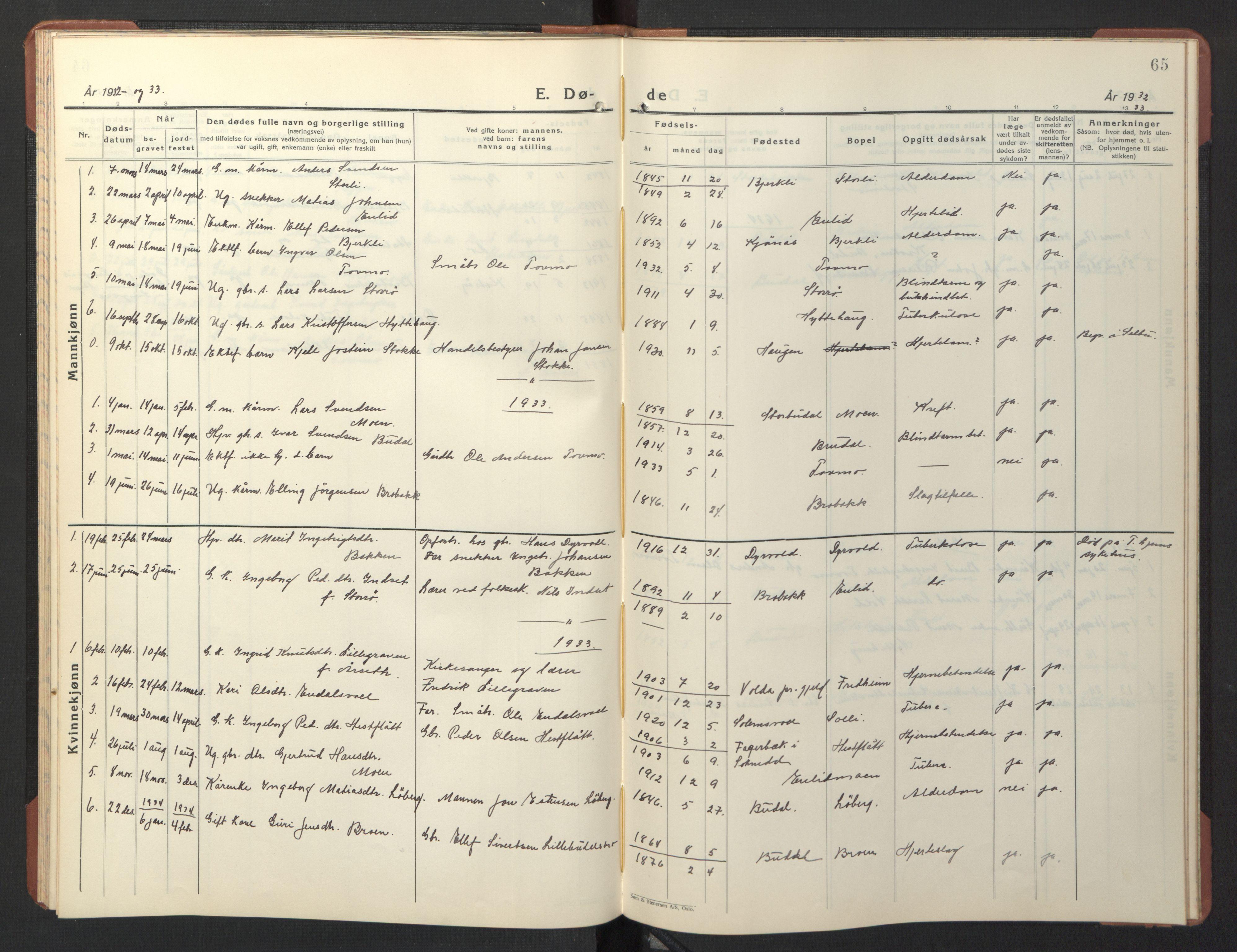 SAT, Ministerialprotokoller, klokkerbøker og fødselsregistre - Sør-Trøndelag, 690/L1053: Klokkerbok nr. 690C03, 1930-1947, s. 65