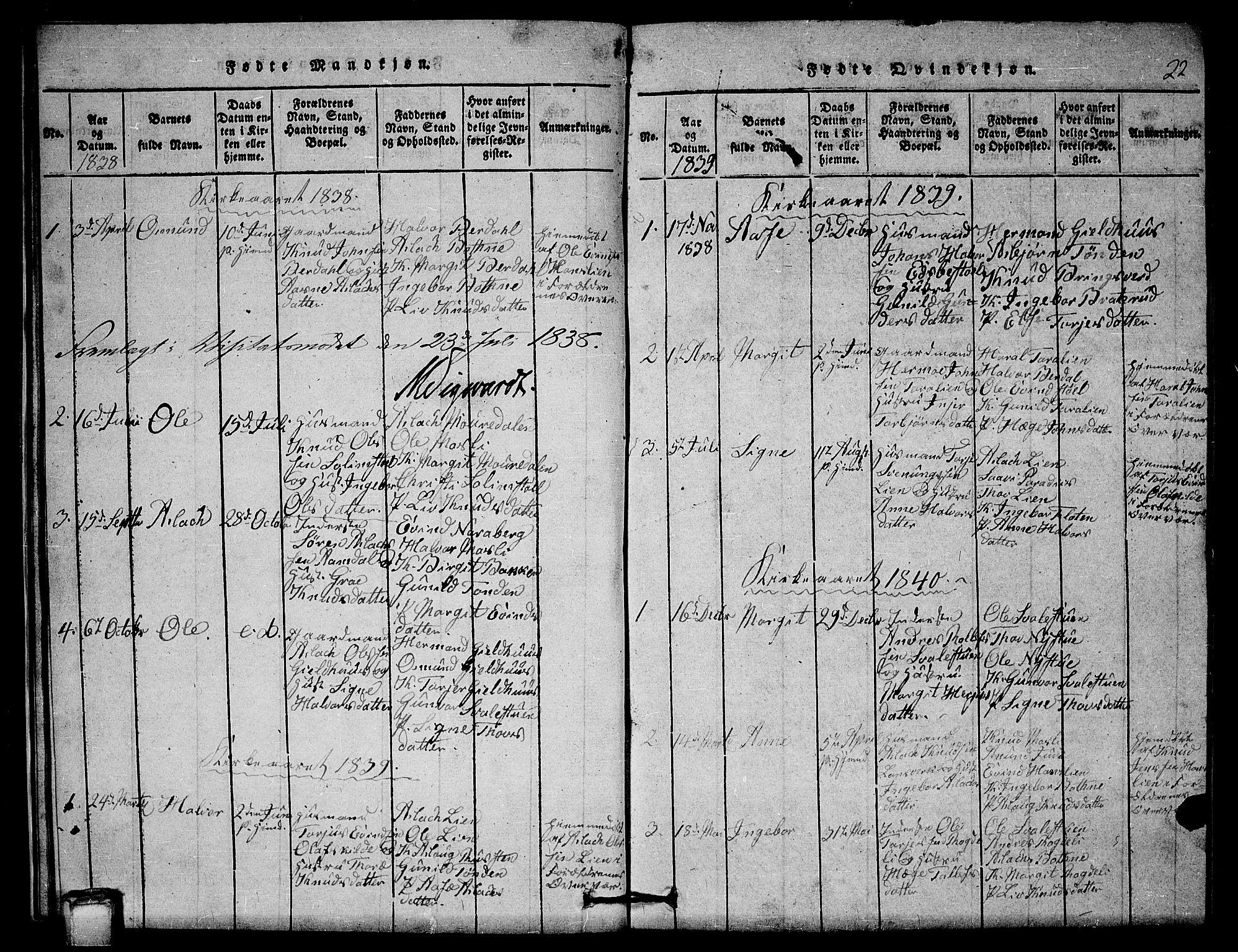 SAKO, Vinje kirkebøker, G/Gb/L0001: Klokkerbok nr. II 1, 1814-1843, s. 22