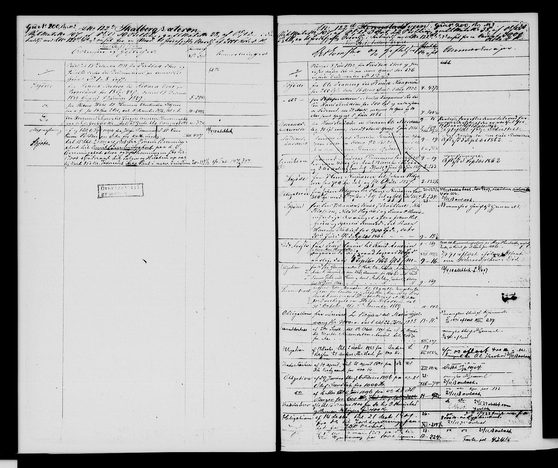SAH, Sør-Hedmark sorenskriveri, H/Ha/Hac/Hacc/L0001: Panteregister nr. 3.1, 1855-1943, s. 138