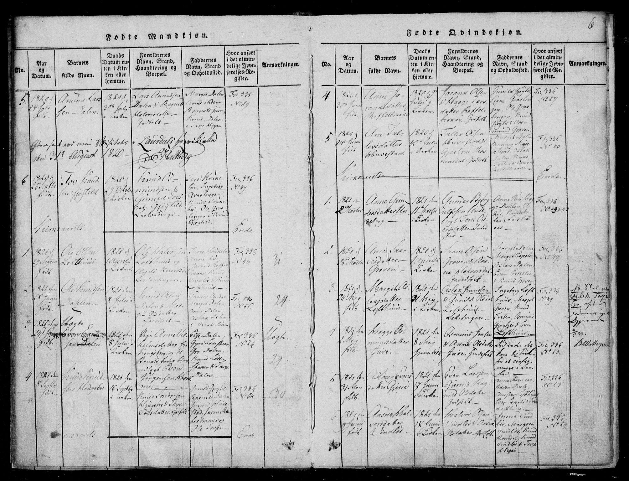 SAKO, Lårdal kirkebøker, F/Fb/L0001: Ministerialbok nr. II 1, 1815-1860, s. 6
