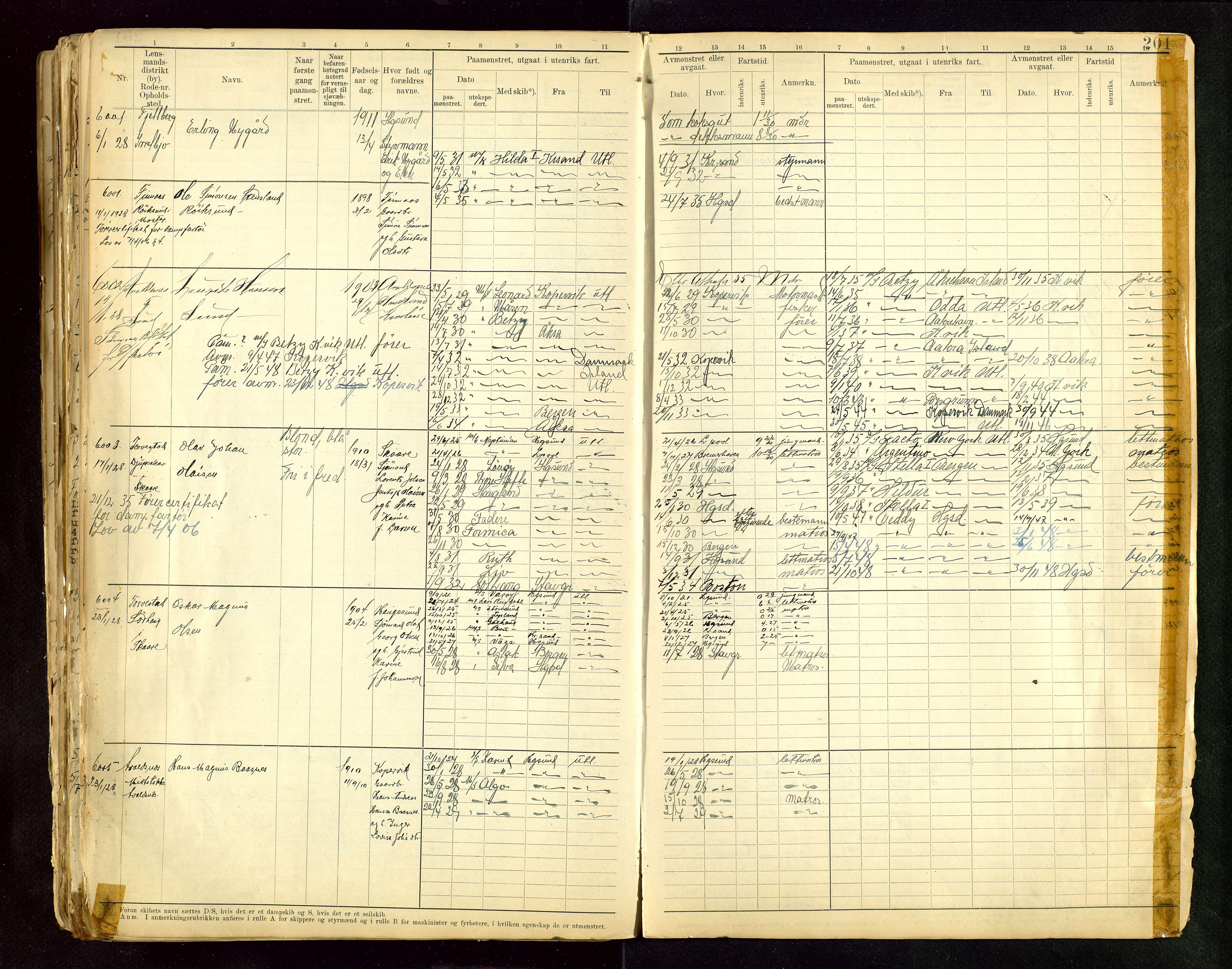 SAST, Haugesund sjømannskontor, F/Fb/Fbb/L0015: Sjøfartsrulle A Haugesund krets I nr 5001-8970, 1912-1948, s. 201