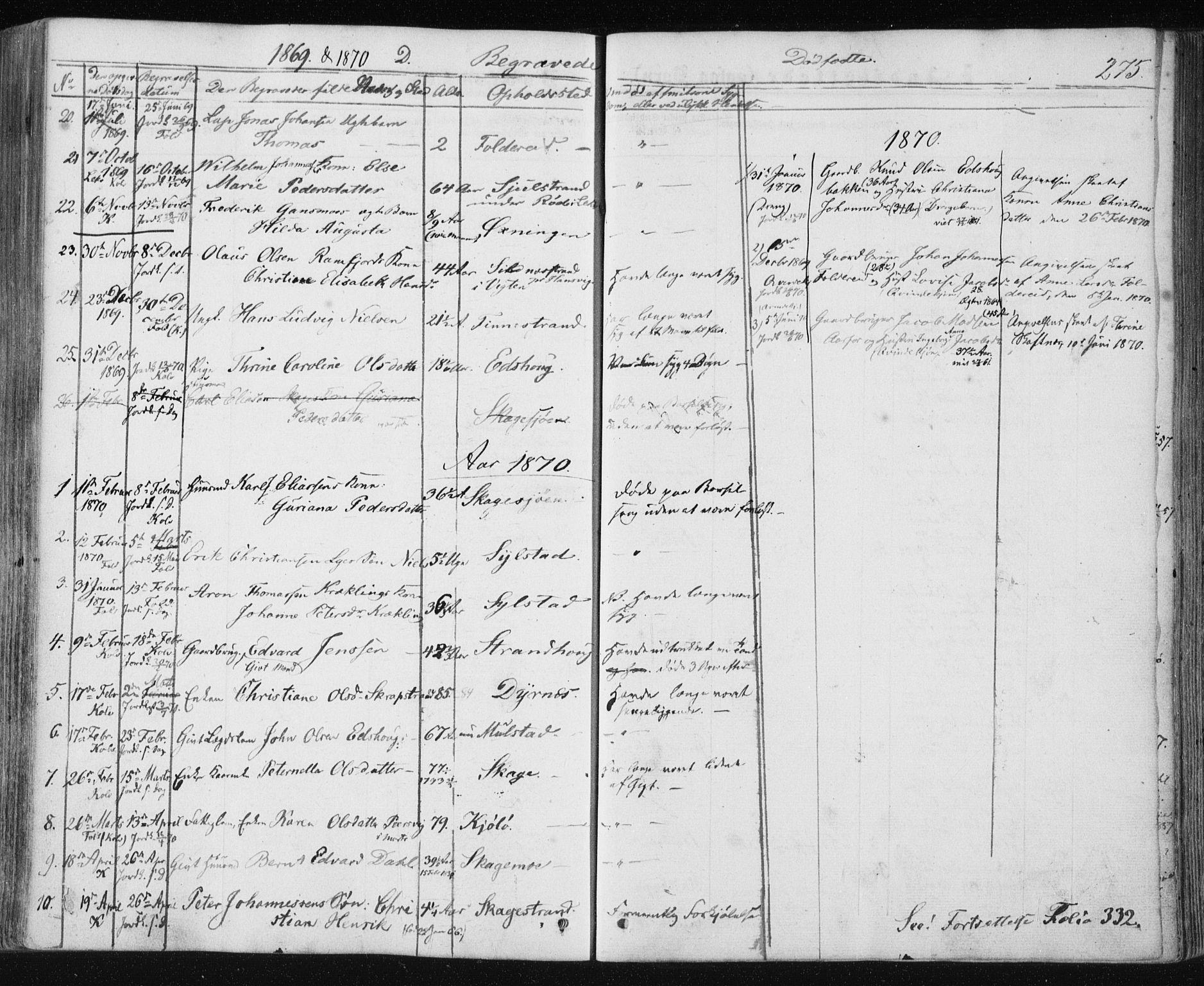SAT, Ministerialprotokoller, klokkerbøker og fødselsregistre - Nord-Trøndelag, 780/L0641: Ministerialbok nr. 780A06, 1857-1874, s. 275