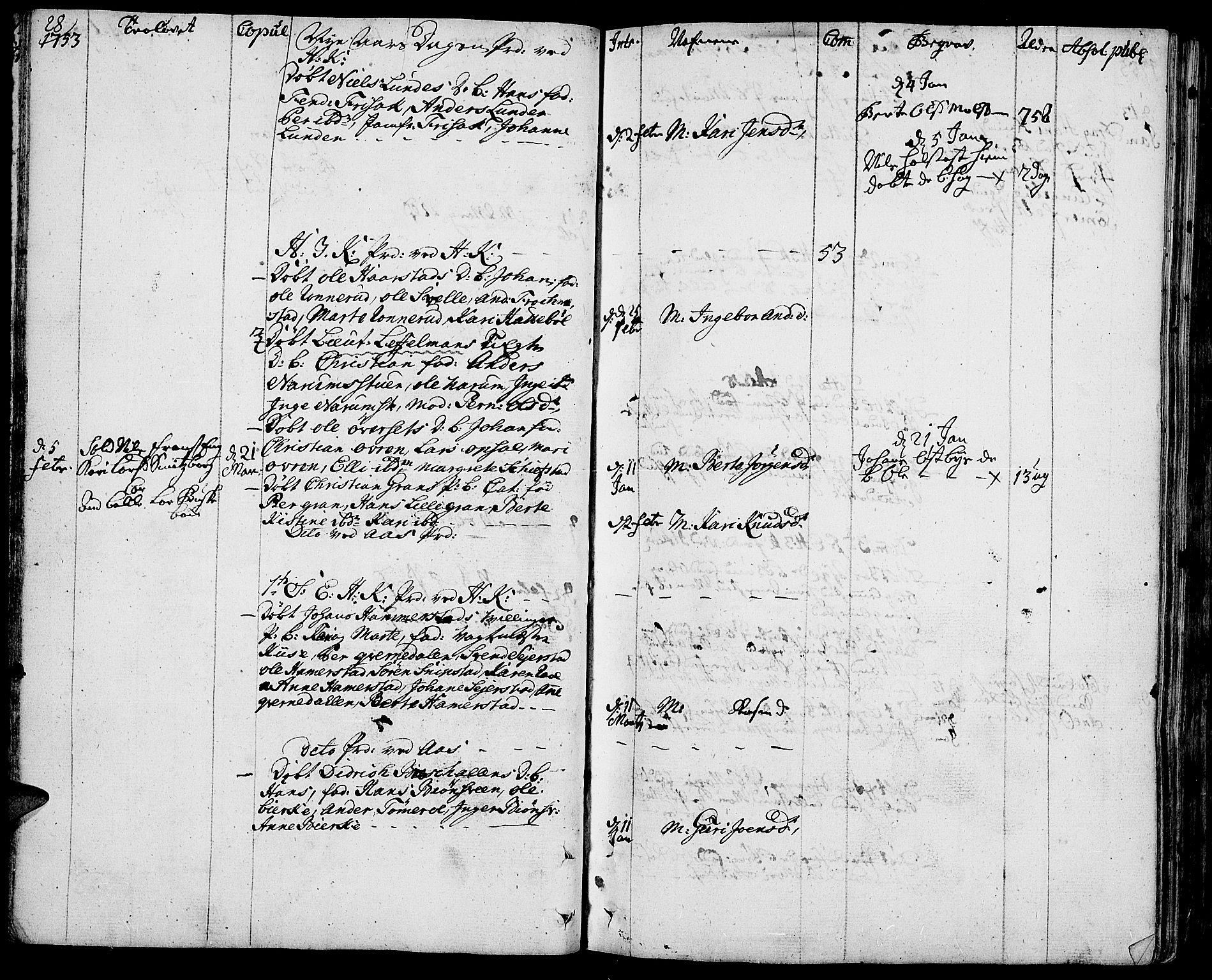 SAH, Toten prestekontor, Ministerialbok nr. 4, 1751-1761, s. 28