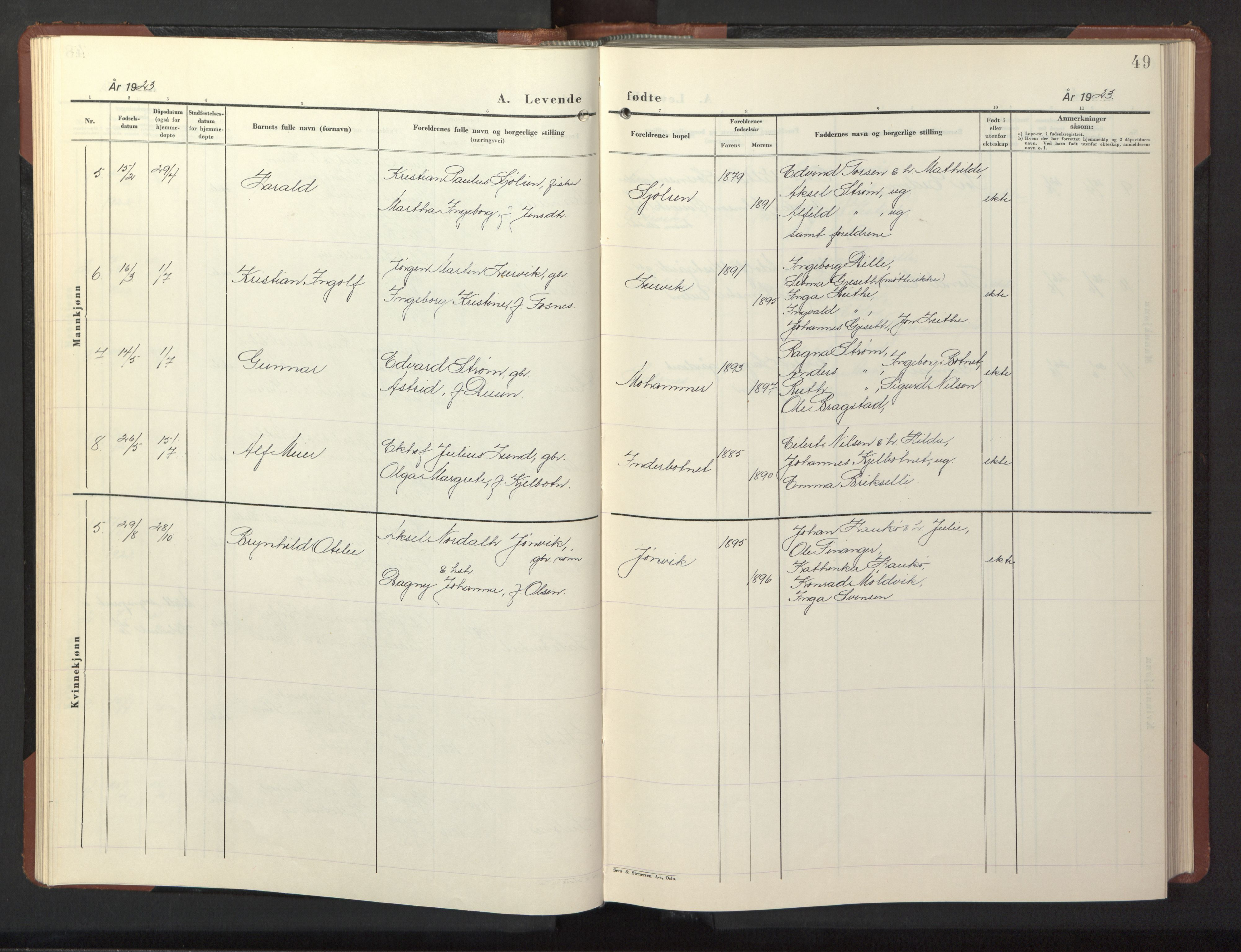 SAT, Ministerialprotokoller, klokkerbøker og fødselsregistre - Nord-Trøndelag, 773/L0625: Klokkerbok nr. 773C01, 1910-1952, s. 49