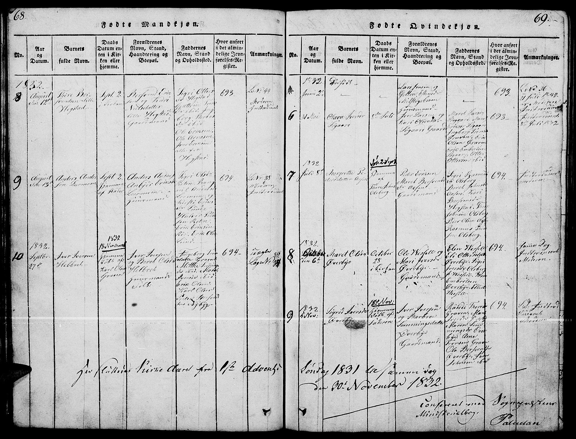 SAH, Tynset prestekontor, Klokkerbok nr. 4, 1814-1879, s. 68-69