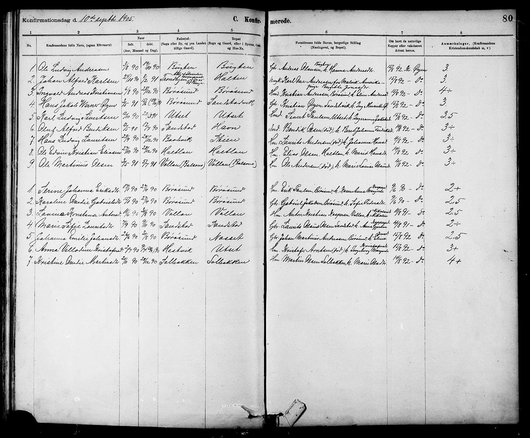 SAT, Ministerialprotokoller, klokkerbøker og fødselsregistre - Sør-Trøndelag, 639/L0573: Klokkerbok nr. 639C01, 1890-1905, s. 80