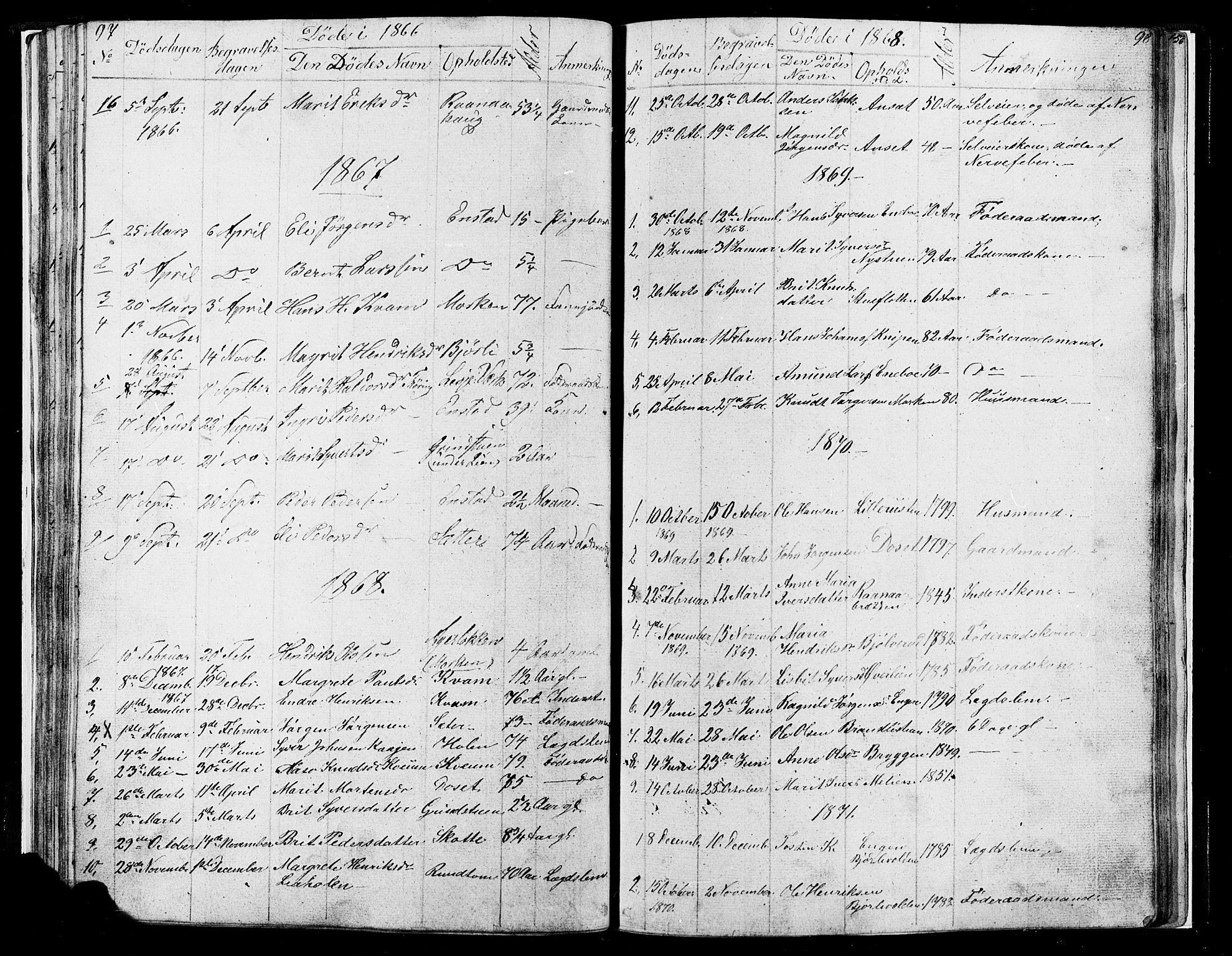 SAH, Lesja prestekontor, Klokkerbok nr. 4, 1842-1871, s. 97-98